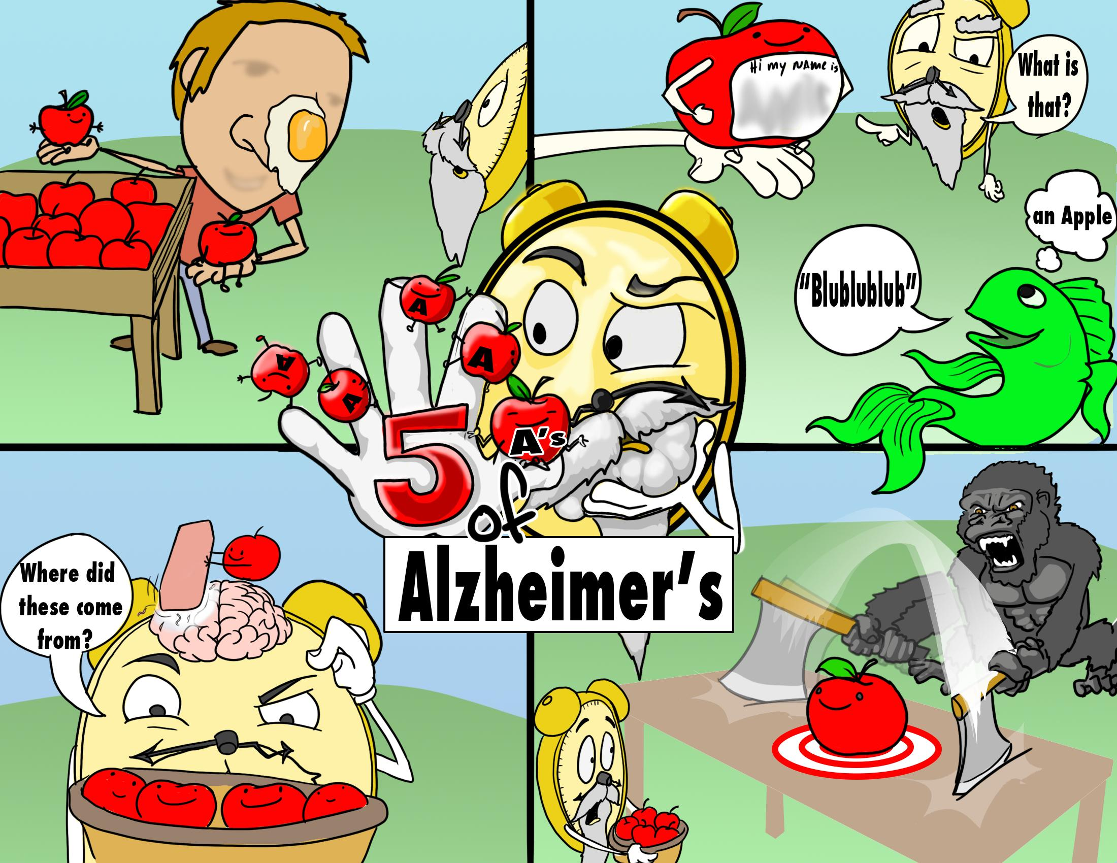5 A's of Alzheimer's Disease