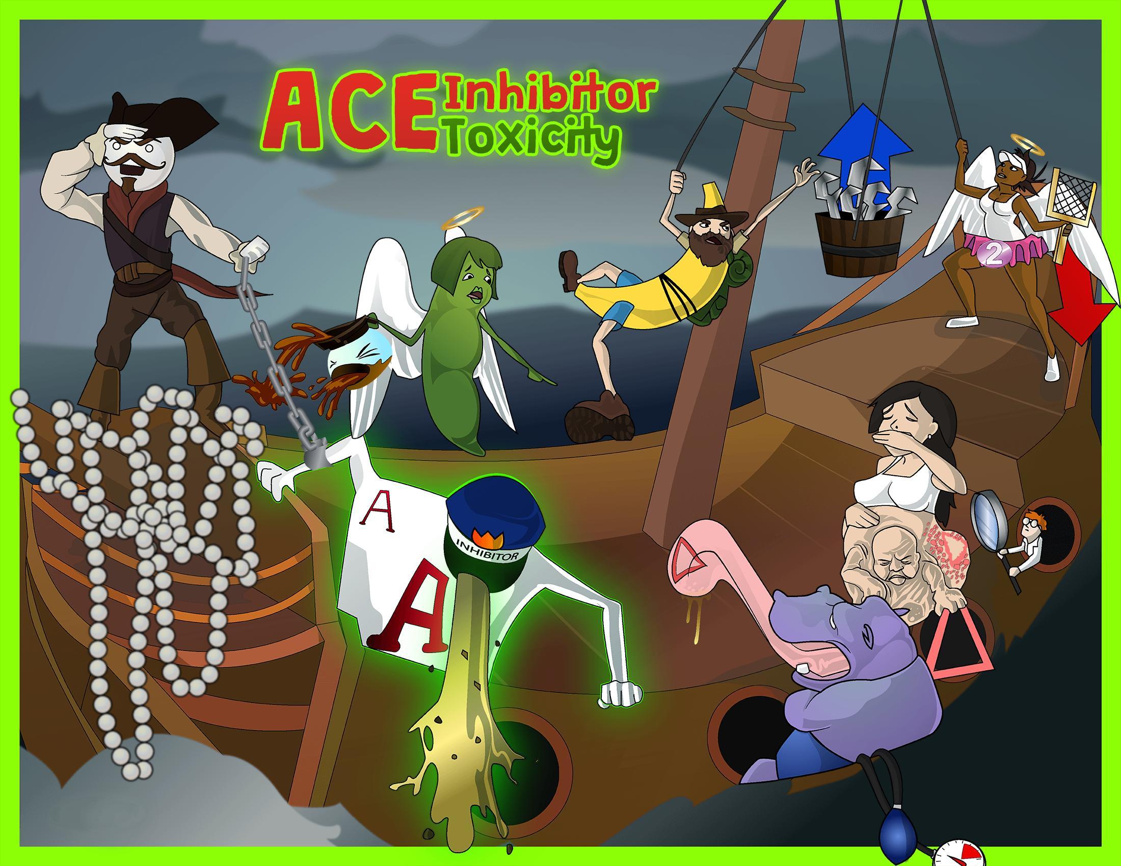 ACE Inhibitor Toxicity