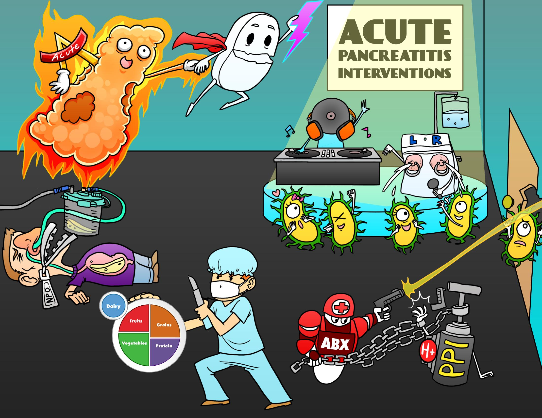 Acute Pancreatitis Interventions