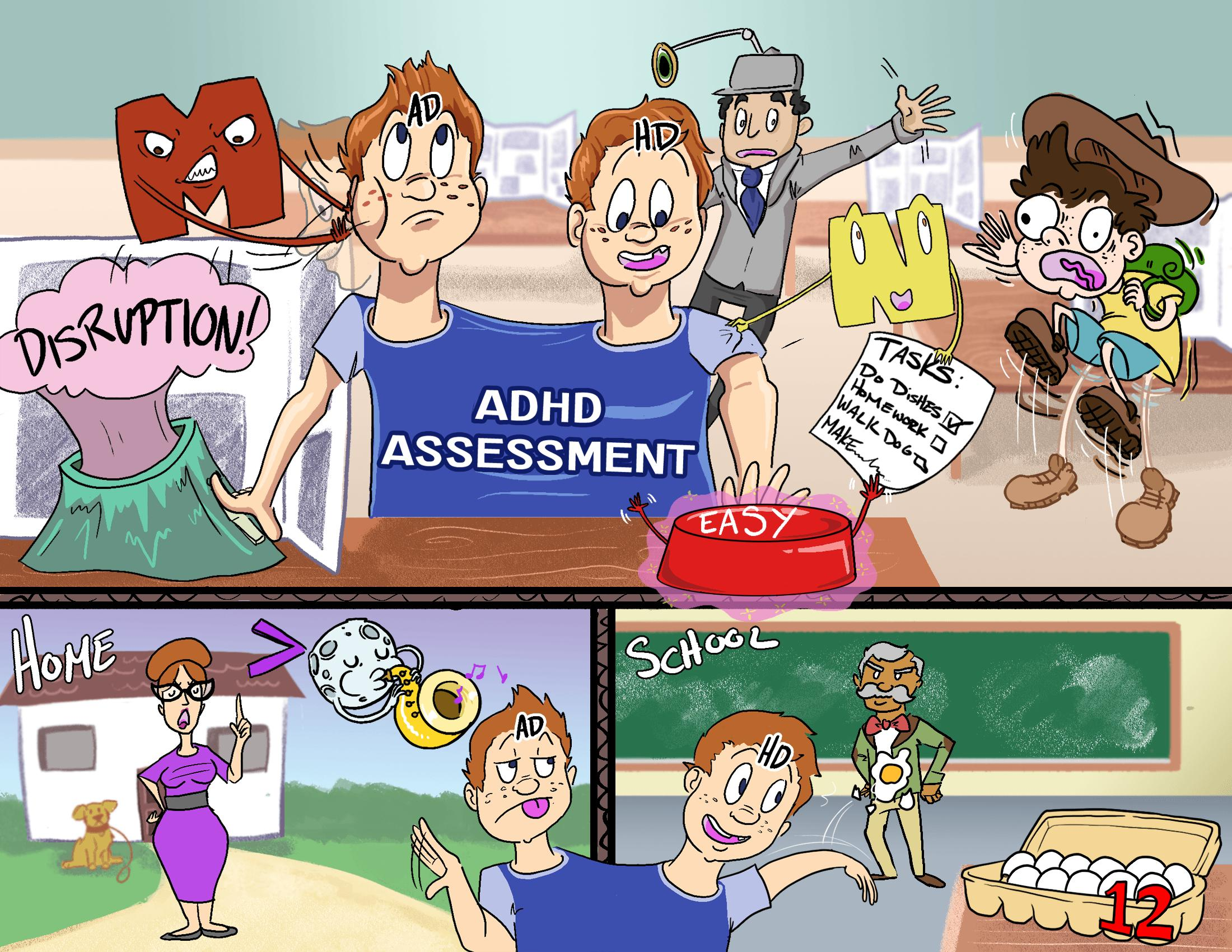 Attention-Deficit Hyperactivity Disorder (ADHD) Assessment