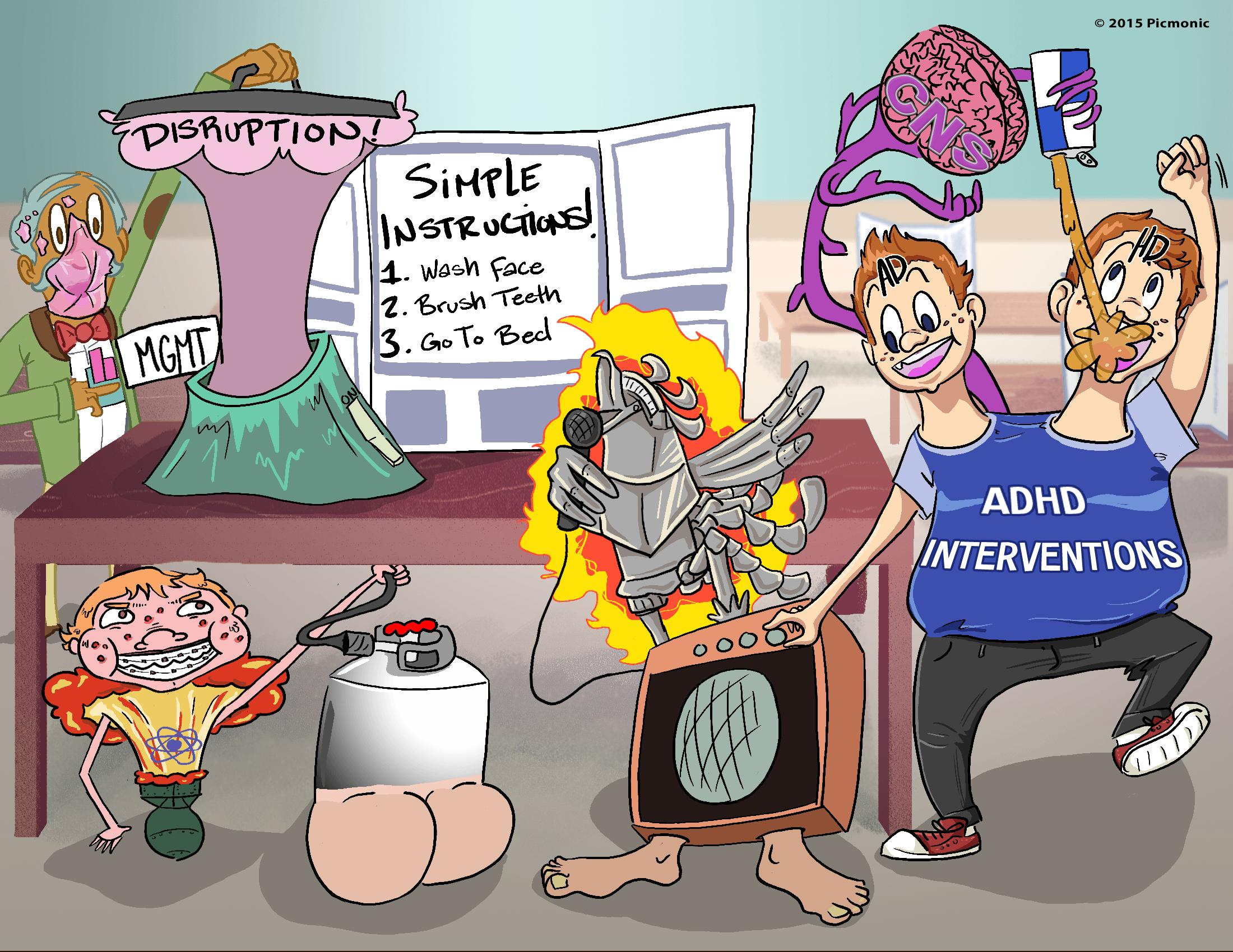Attention-Deficit Hyperactivity Disorder (ADHD) Interventions
