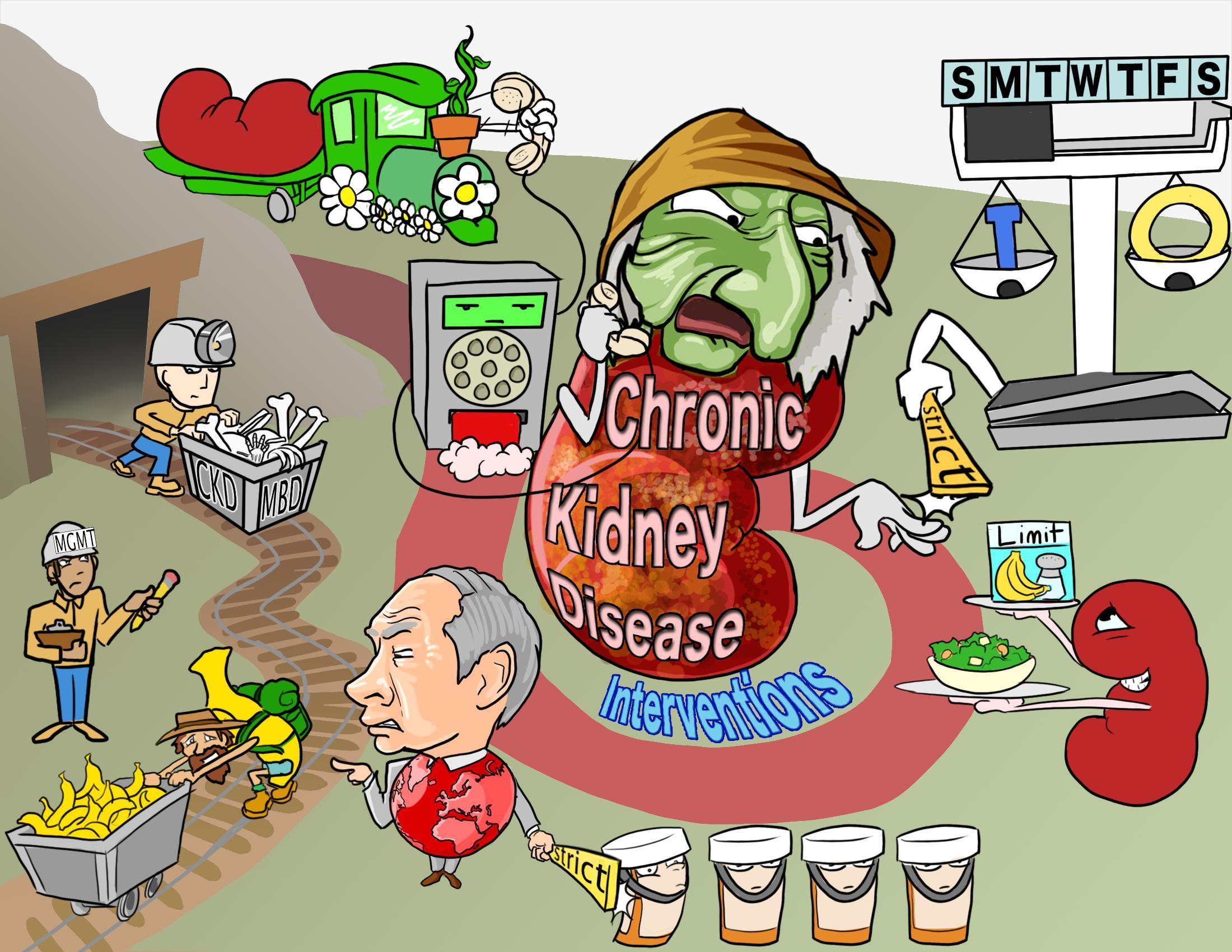 Chronic Kidney Disease Interventions