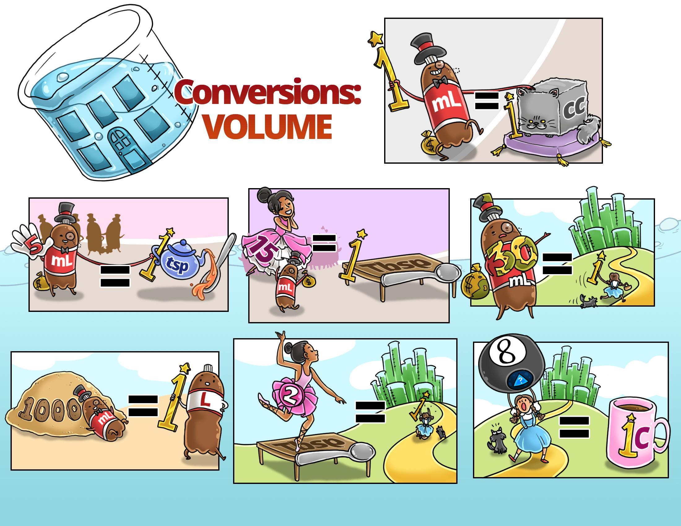 Conversions: Volume