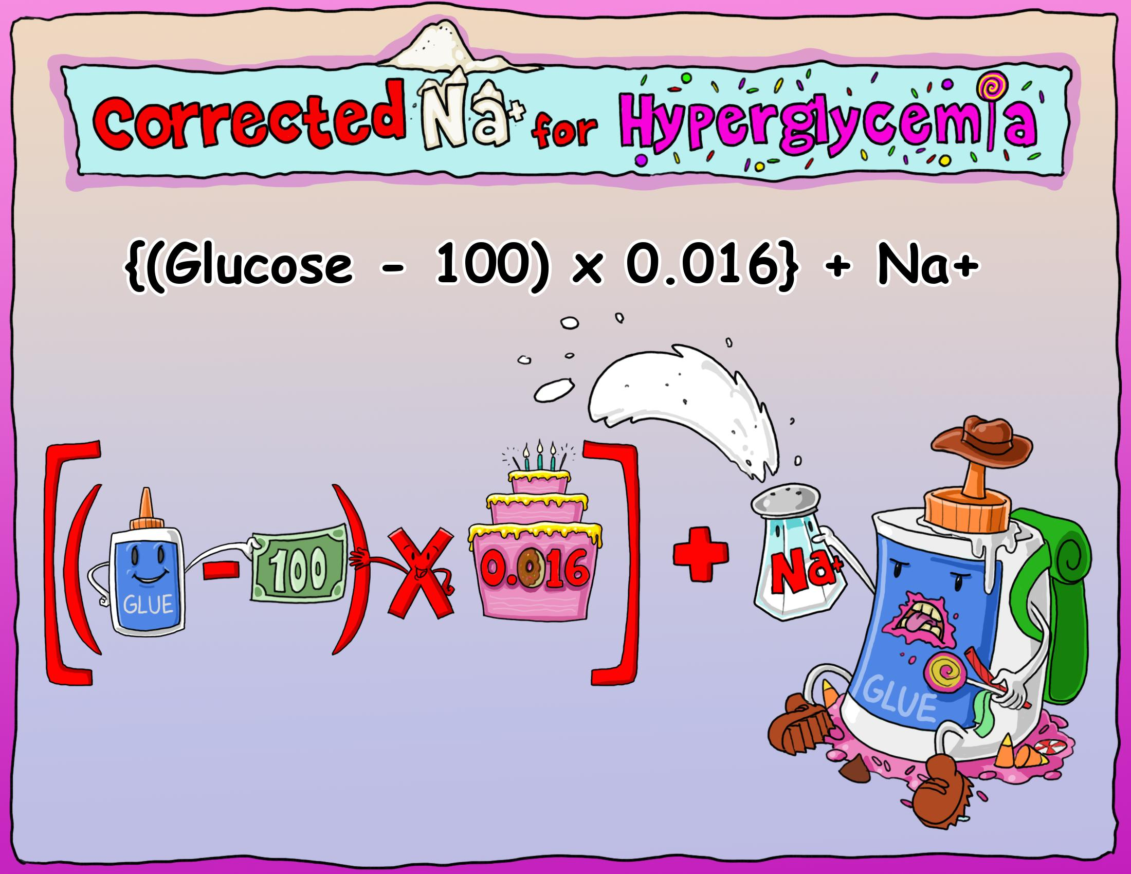 Corrected Na+ for Hyperglycemia