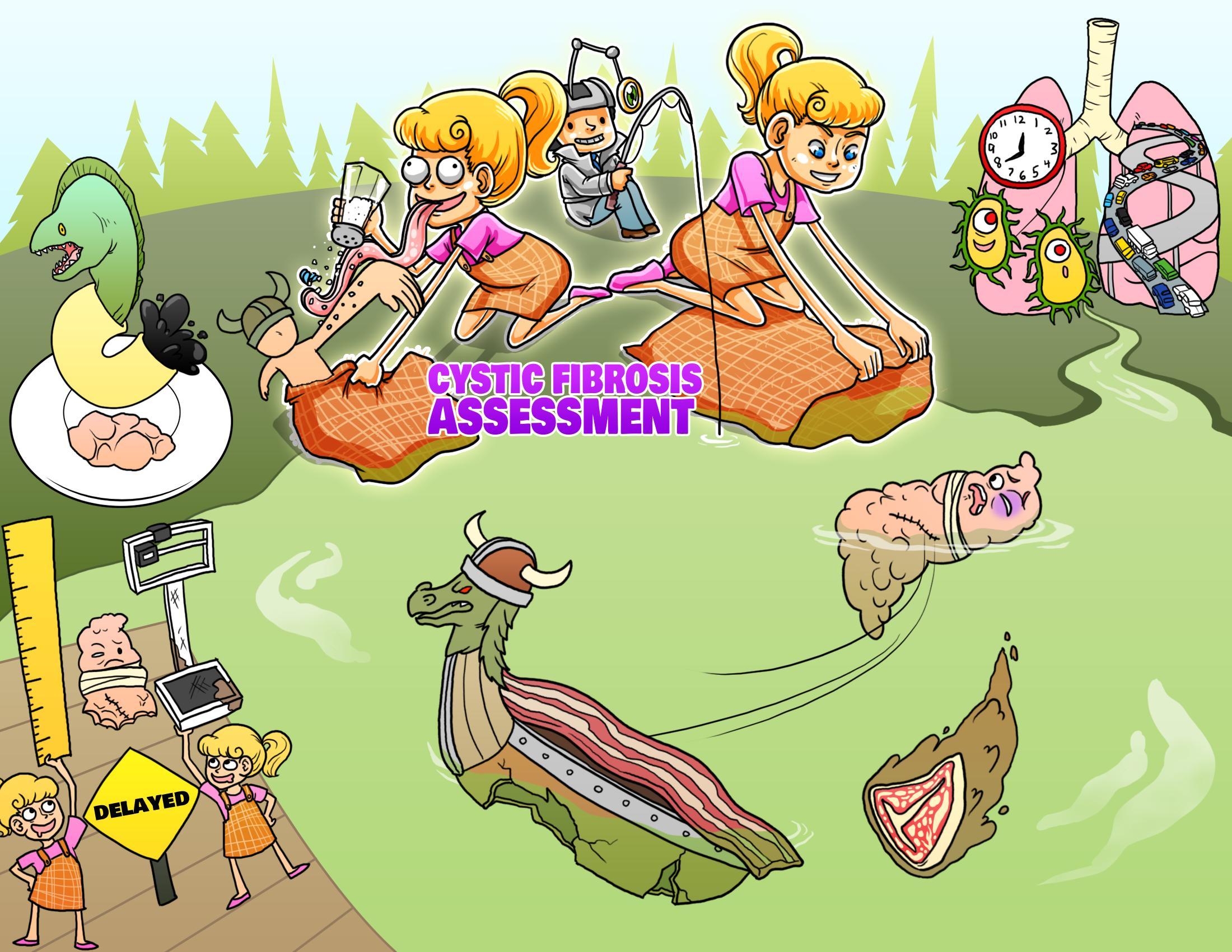 Cystic Fibrosis Assessment