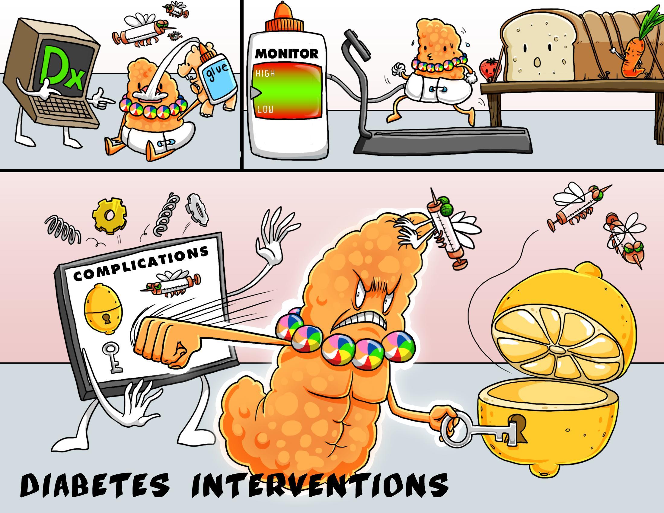 Diabetes Interventions