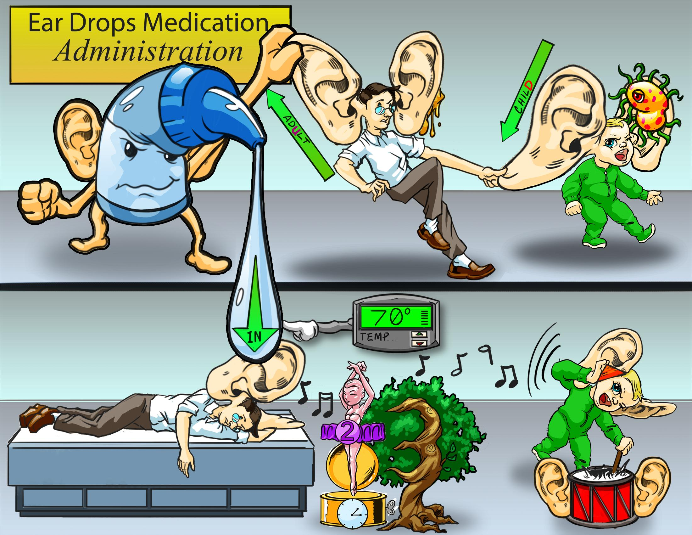 Ear Drops Medication Administration