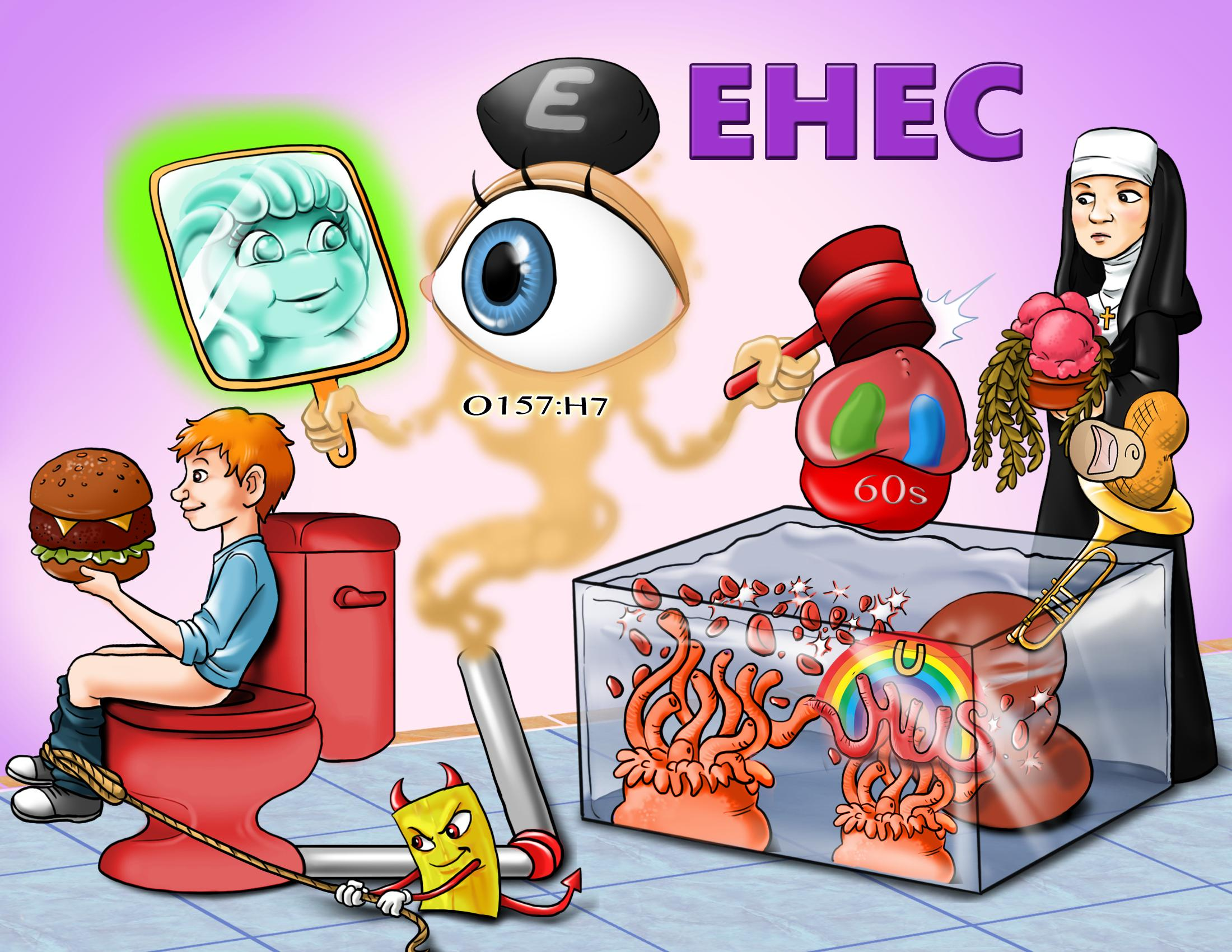 EHEC (Enterohemorrhagic E. Coli)