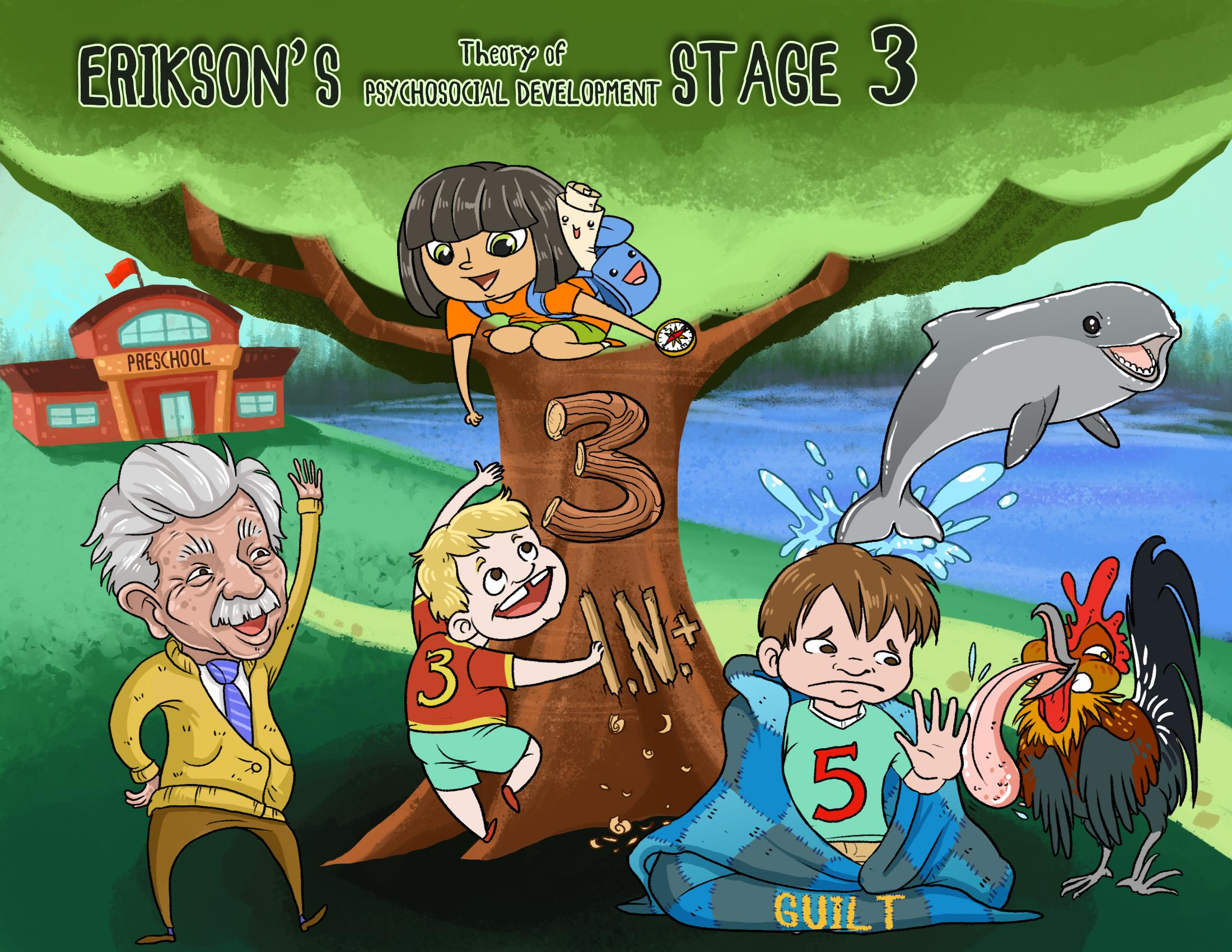 Erikson's Theory Of Psychosocial Development - Stage 3 (Preschool Age)