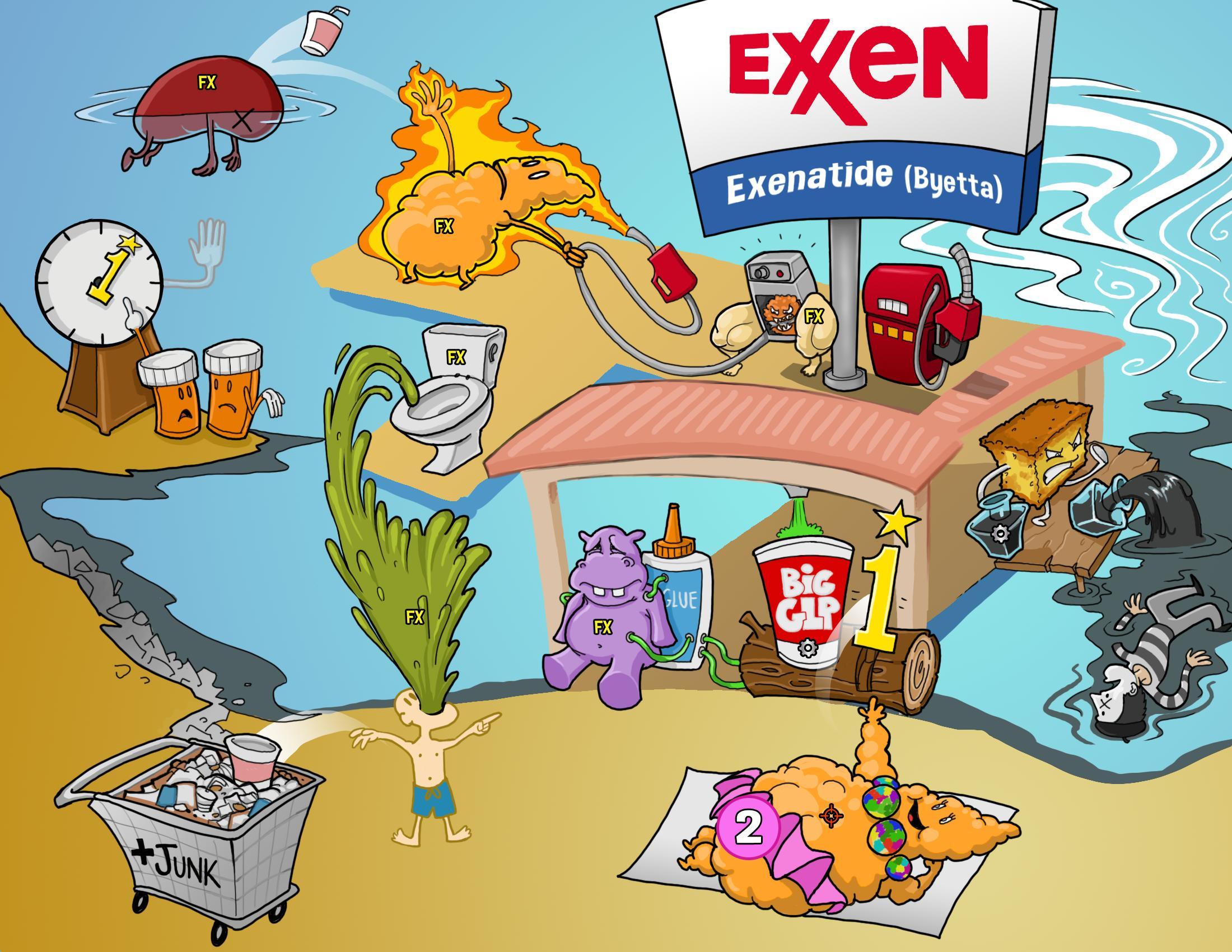 Exenatide (Byetta)