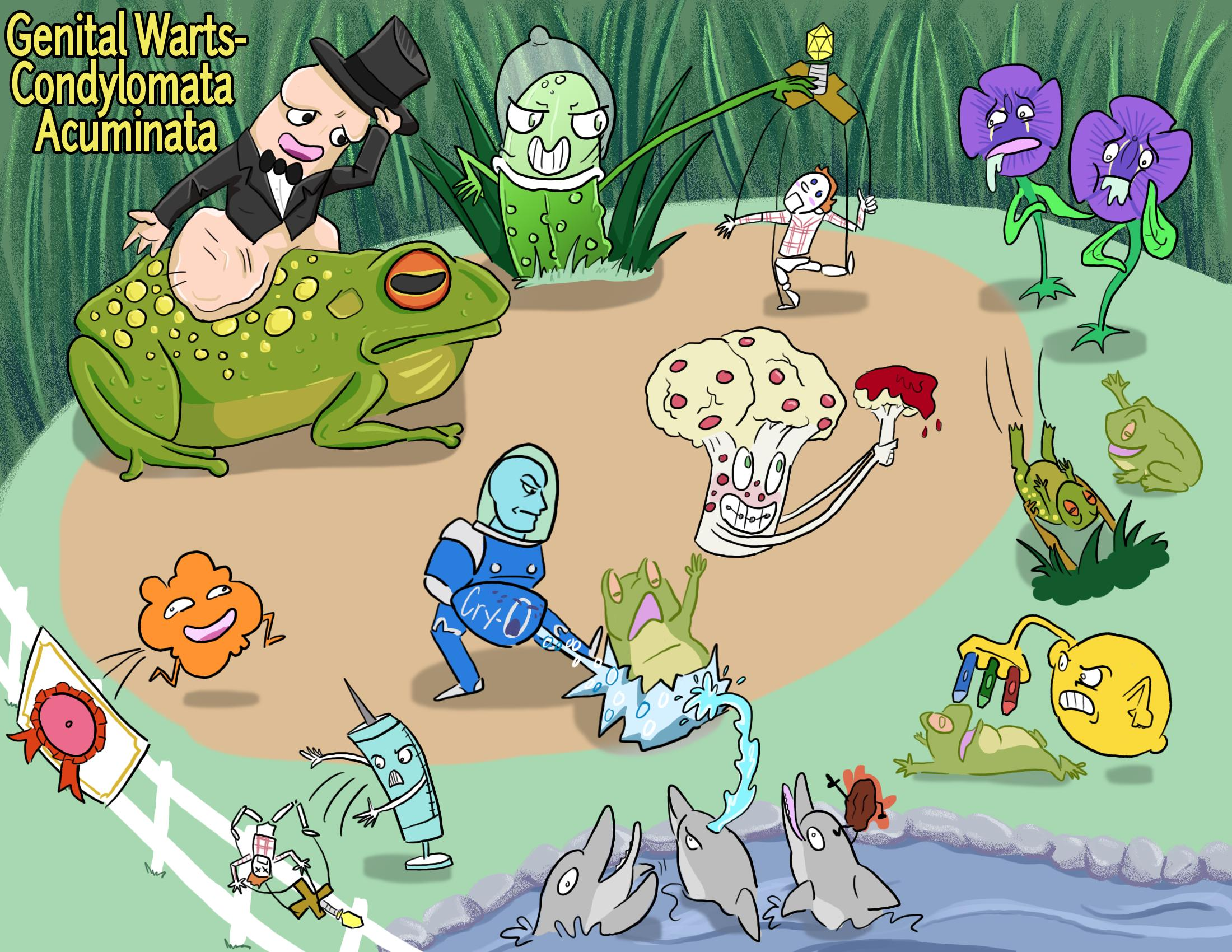 Genital Warts - Condylomata Acuminata