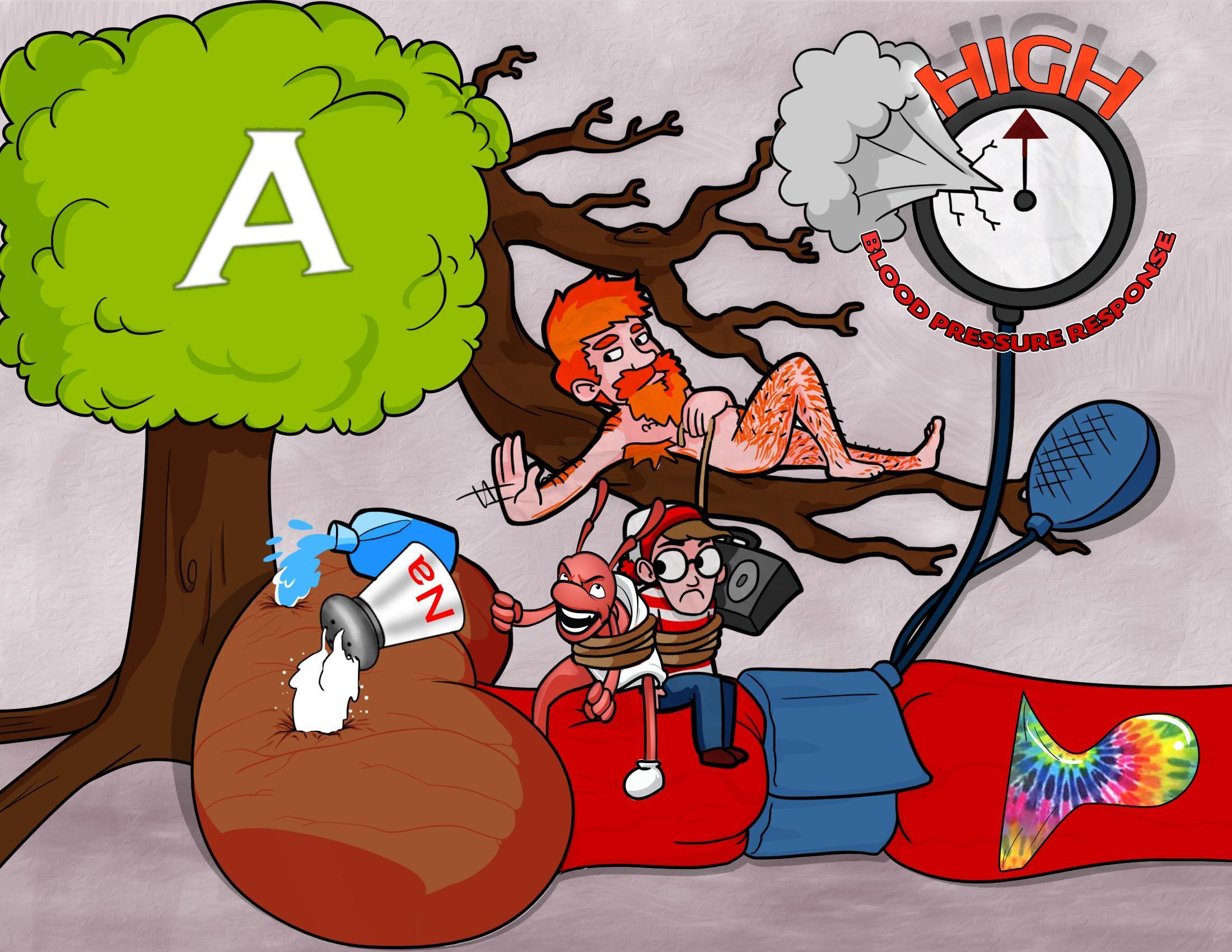 High Blood Pressure Response