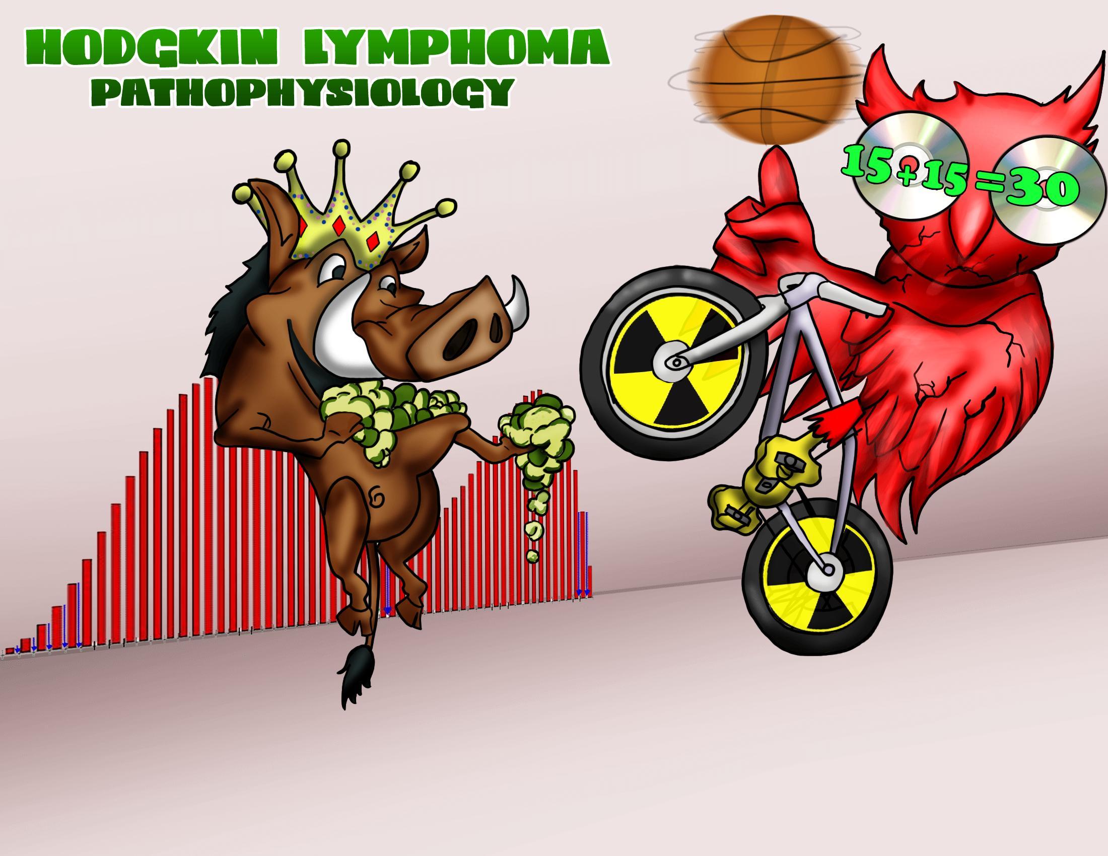 Hodgkin Lymphoma Pathophysiology