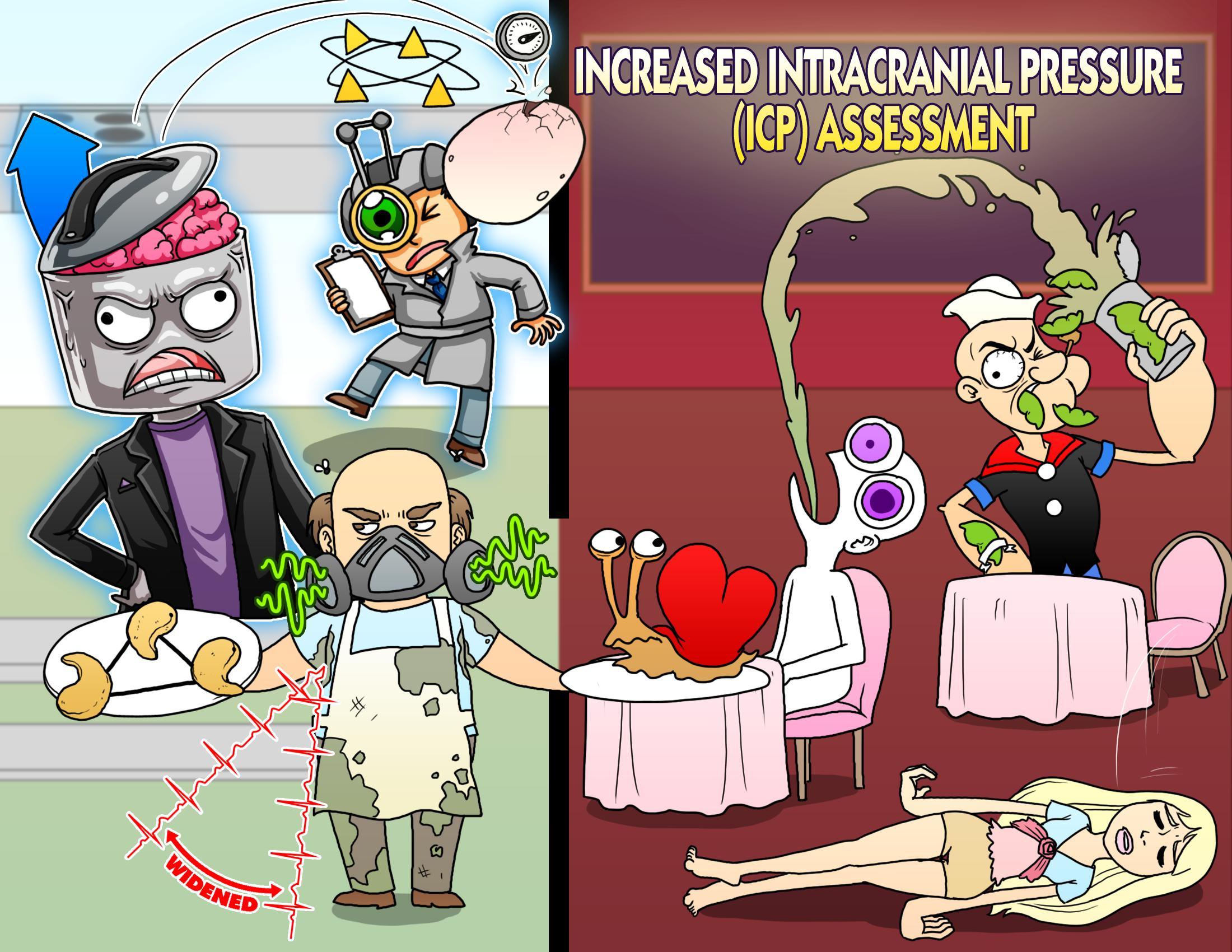 Increased Intracranial Pressure (ICP) Assessment