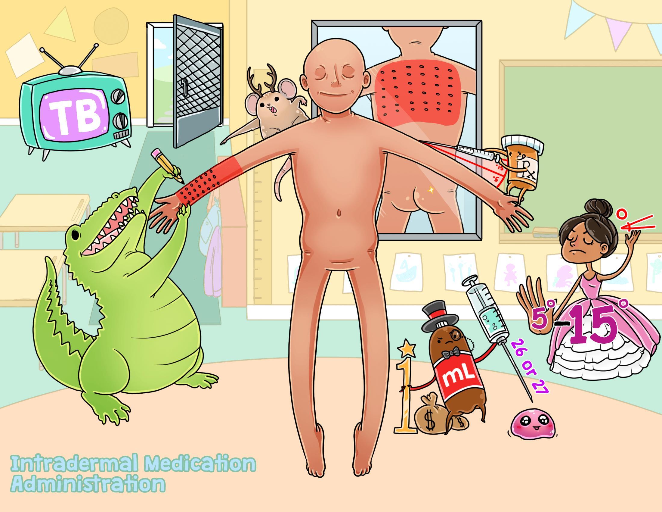 Intradermal Medication Administration