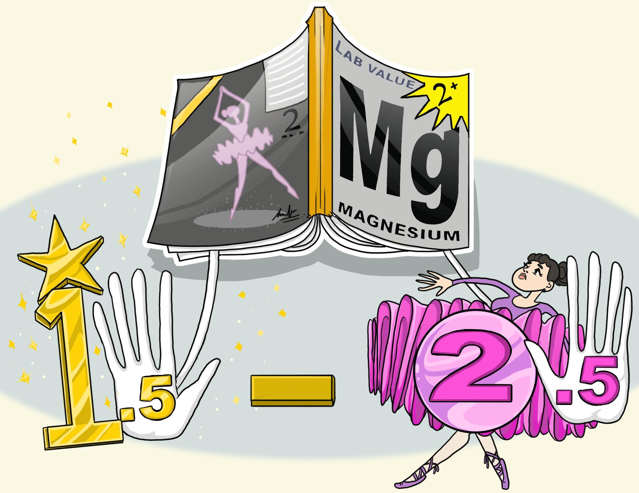 Magnesium (Mg2+) Lab Value