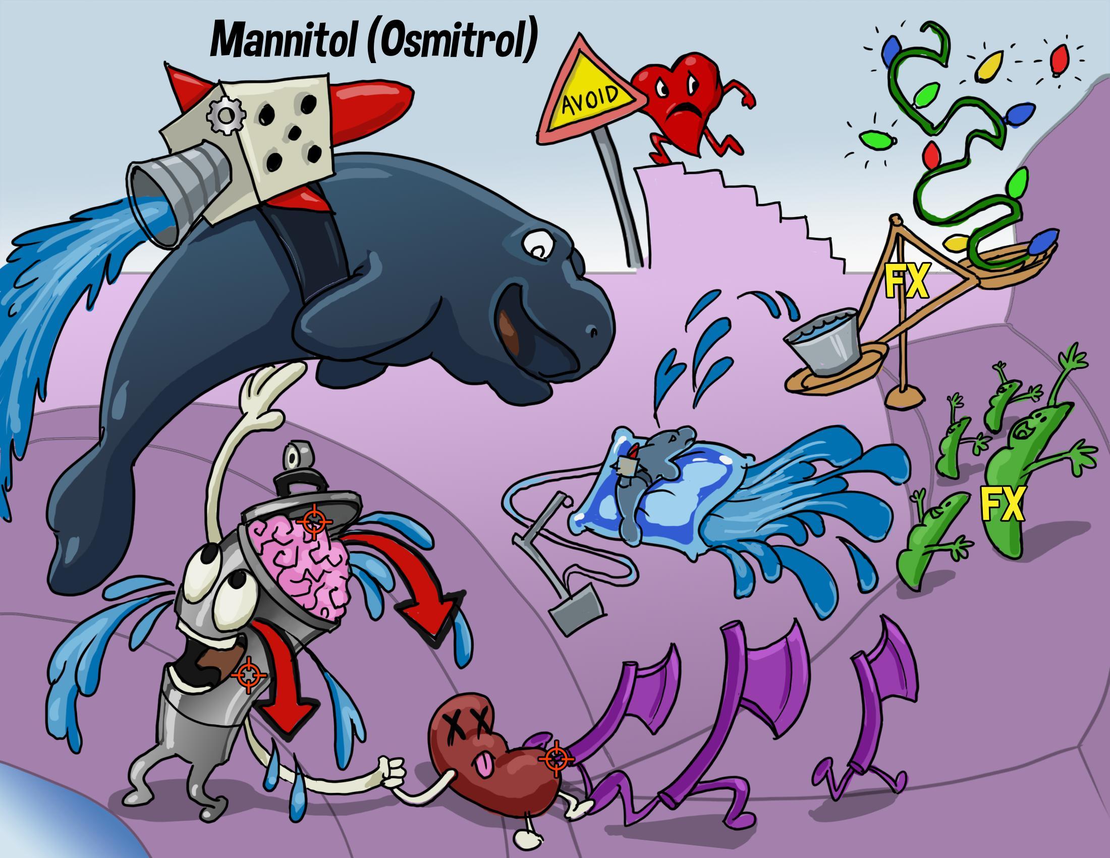 Mannitol (Osmitrol)
