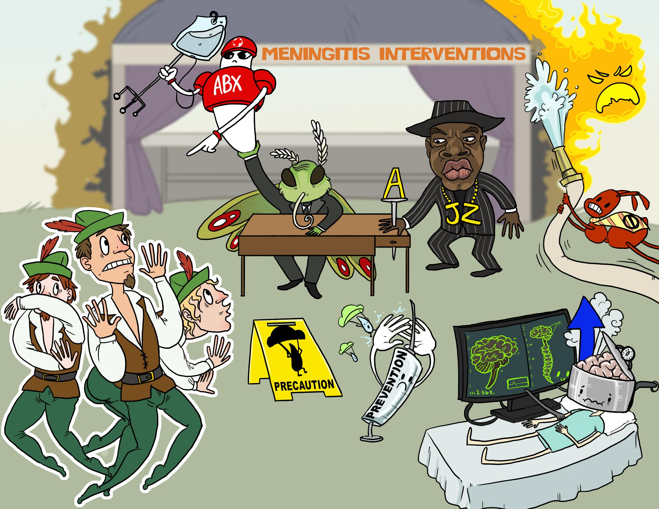 Meningitis Interventions