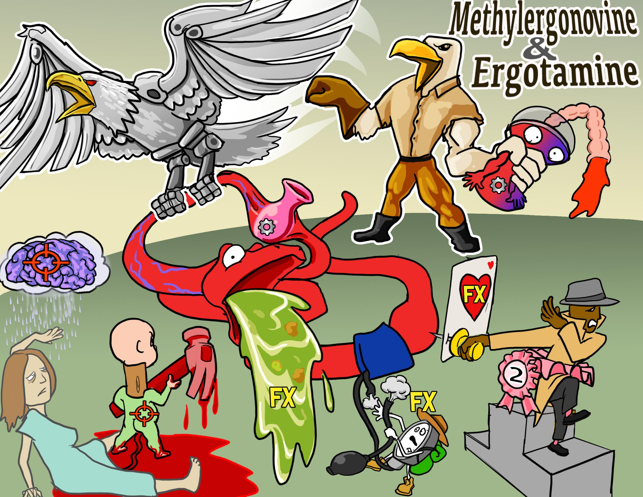 Methylergonovine (Methergine) and Ergotamine (Ergot Alkaloids)