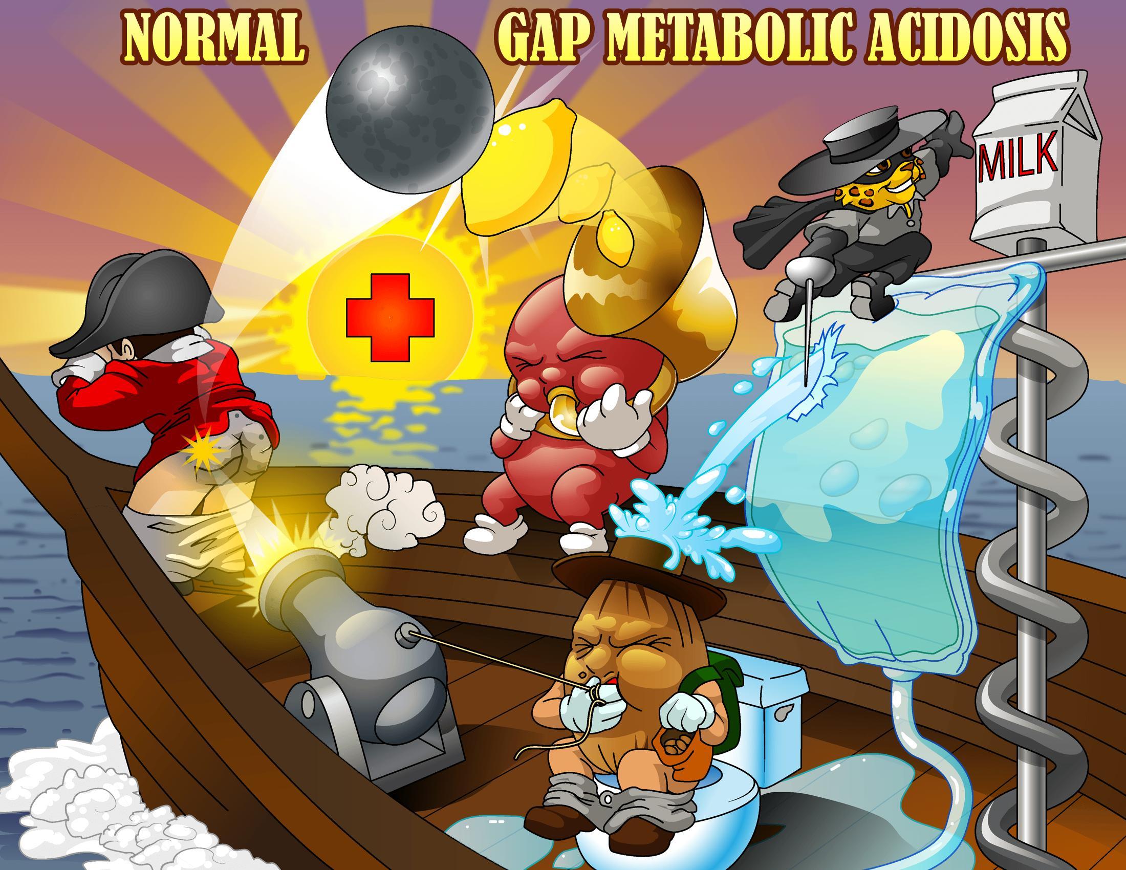 Normal Gap Metabolic Acidosis