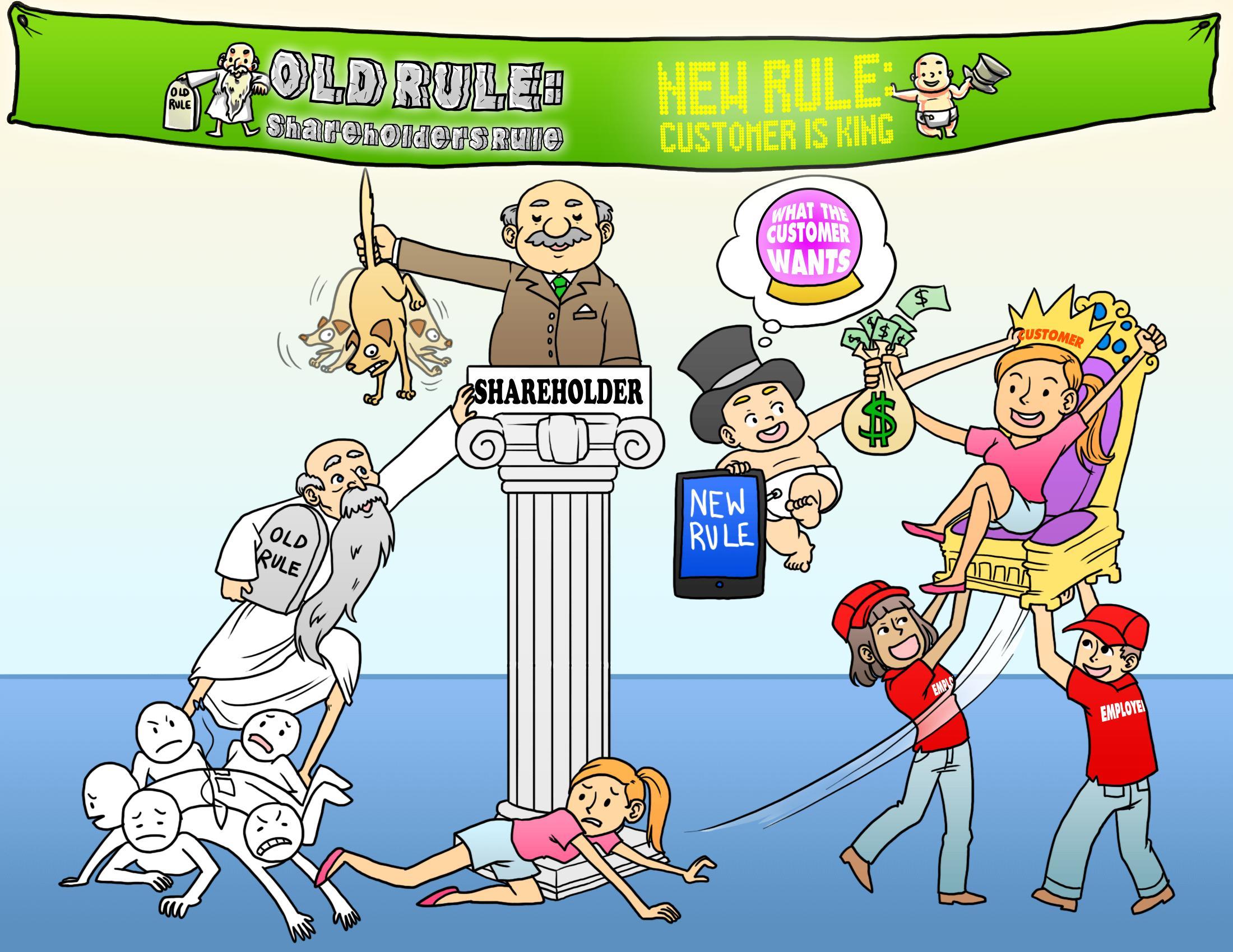 Old Rule: Shareholders Rule / New Rule: The Customer is King