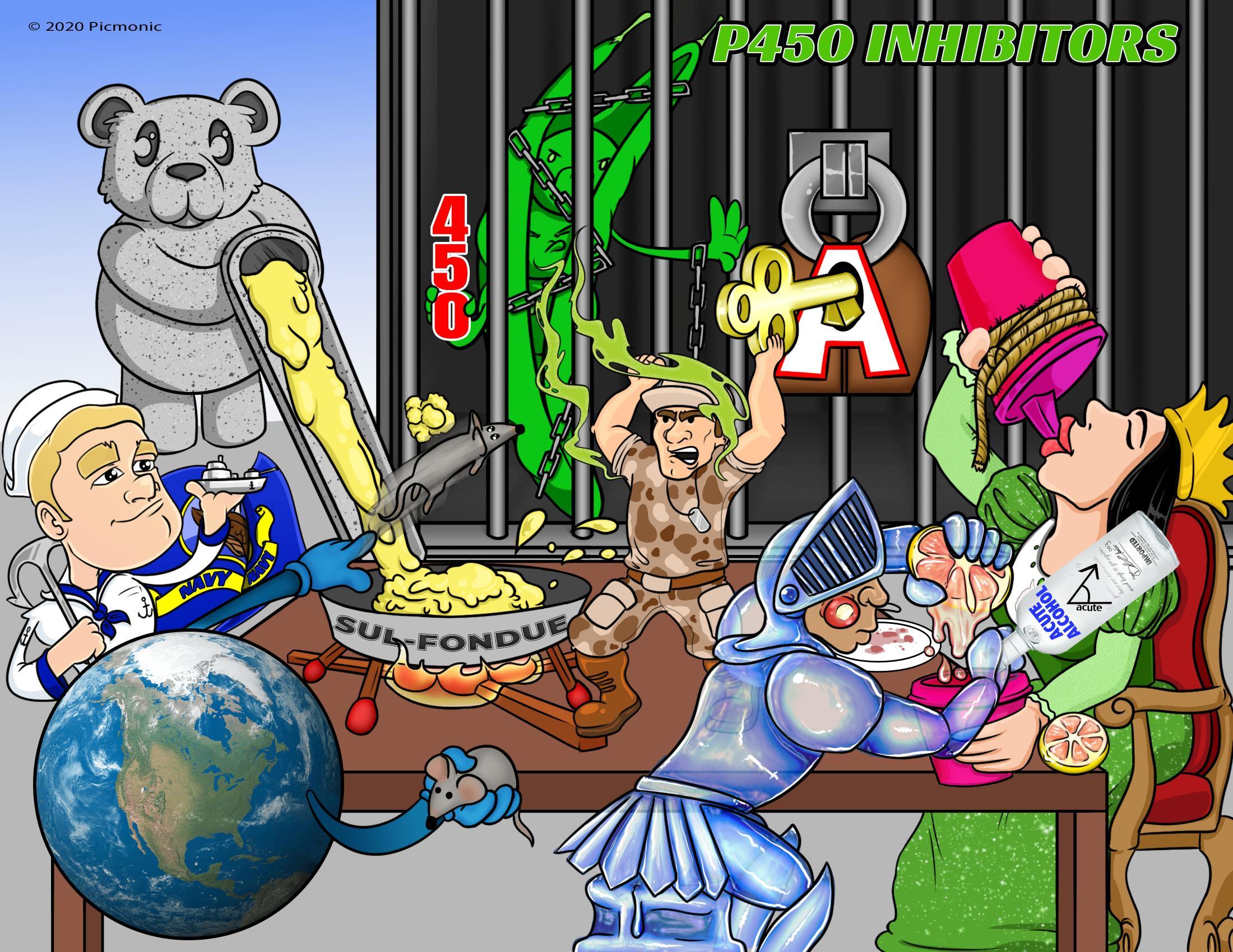 P450 Inhibitors