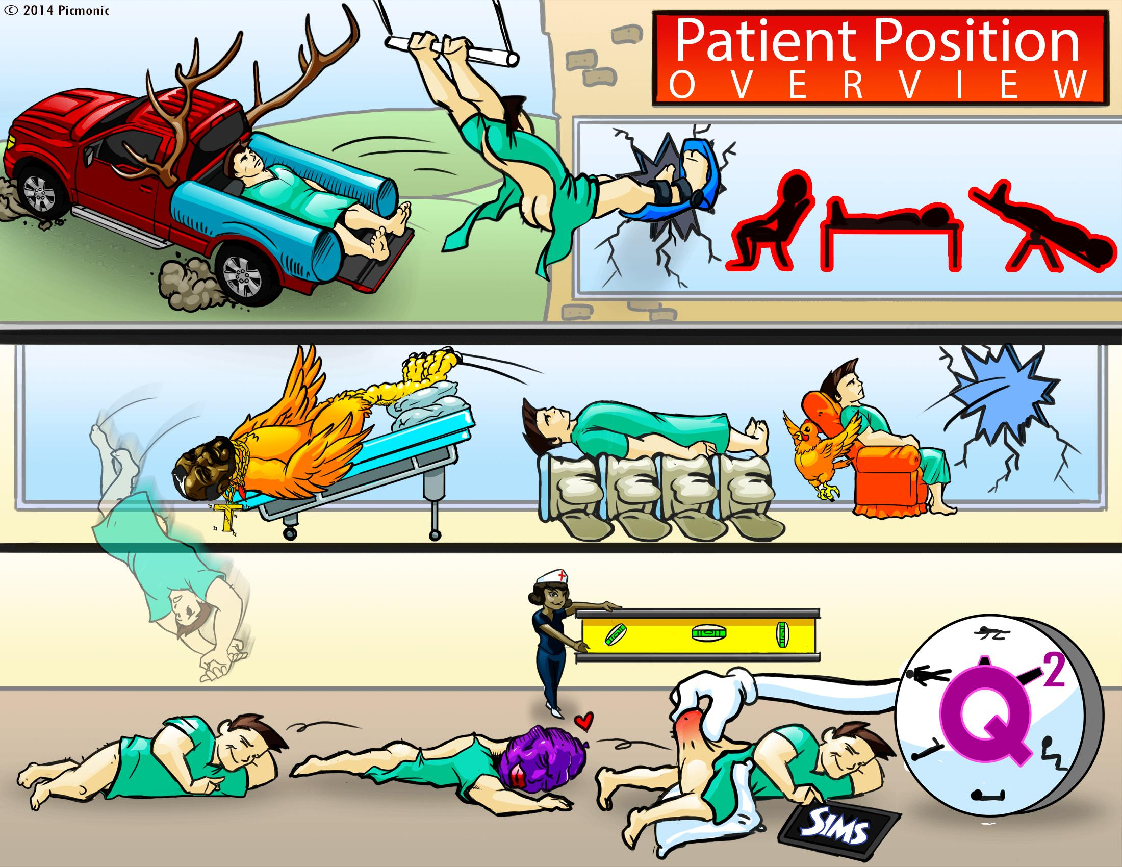 Patient Position Overview