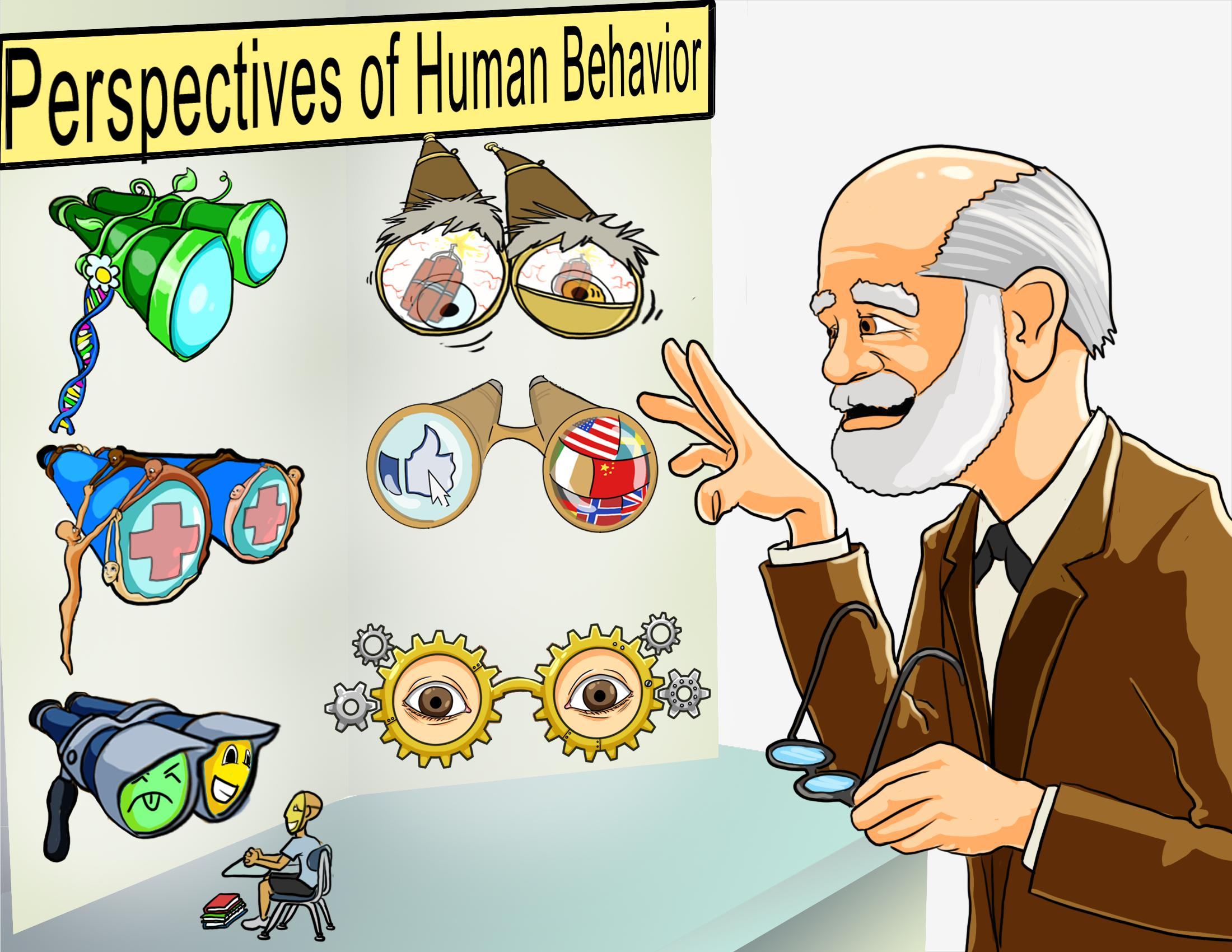 Perspectives of Human Behavior (Overview)