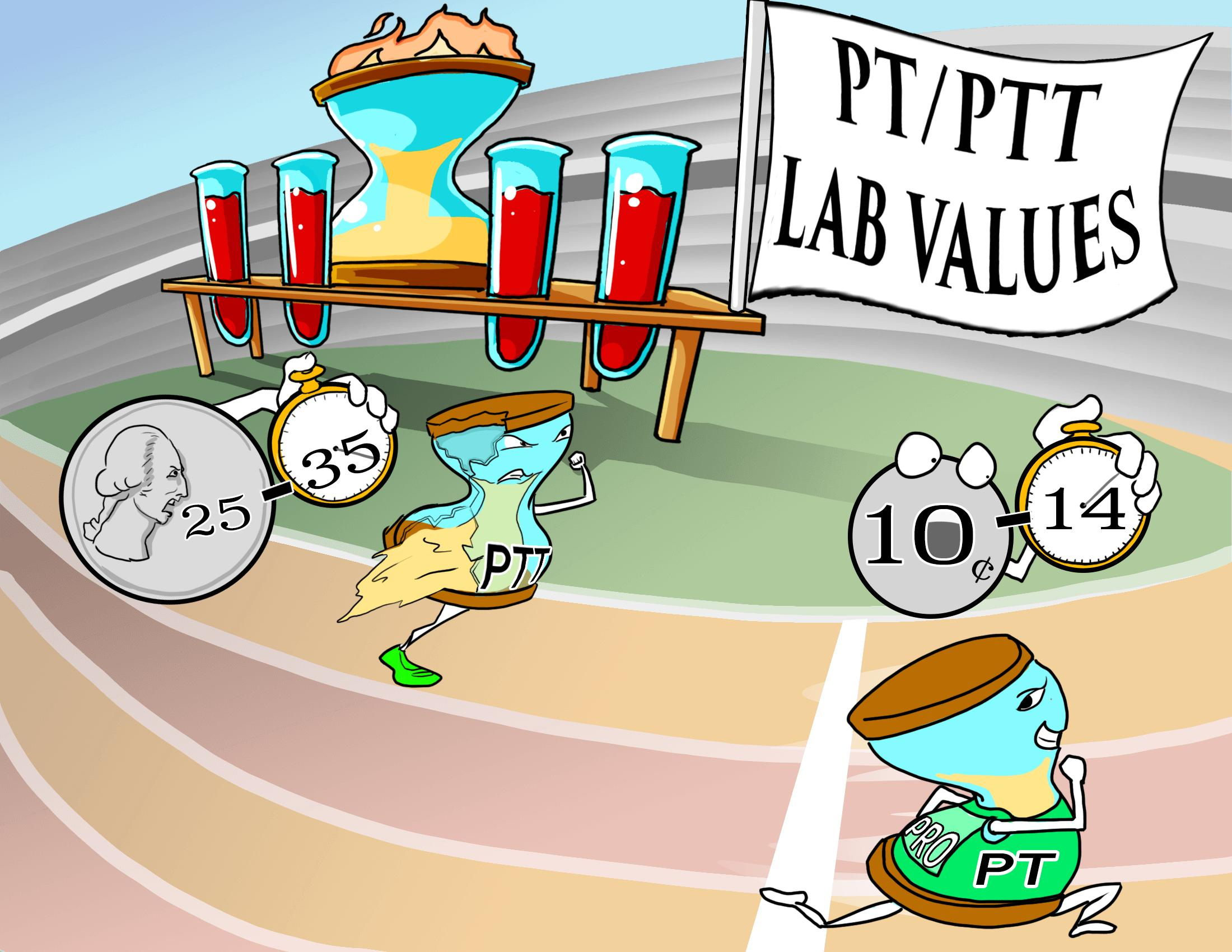 PT/PTT Lab Values