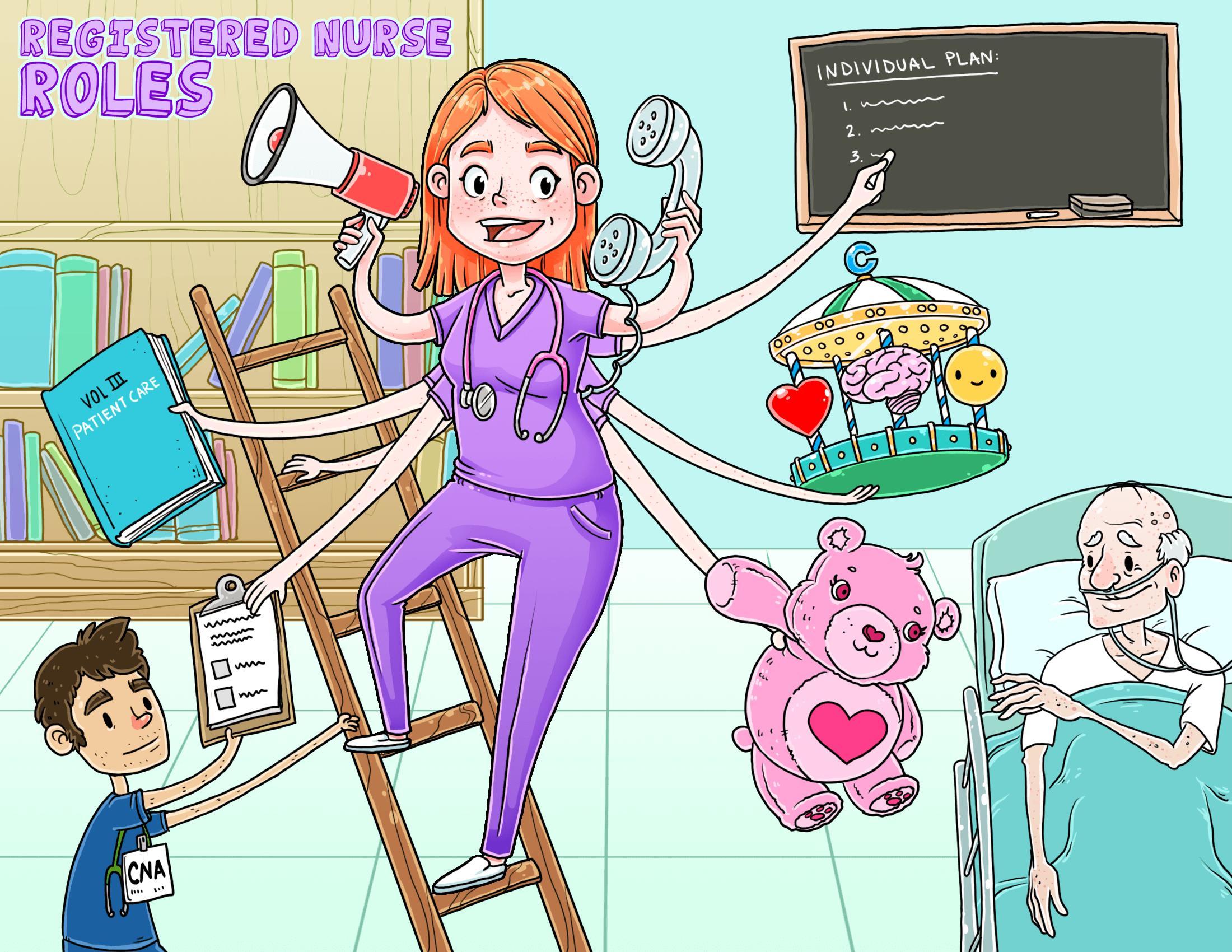 Registered Nurse Roles