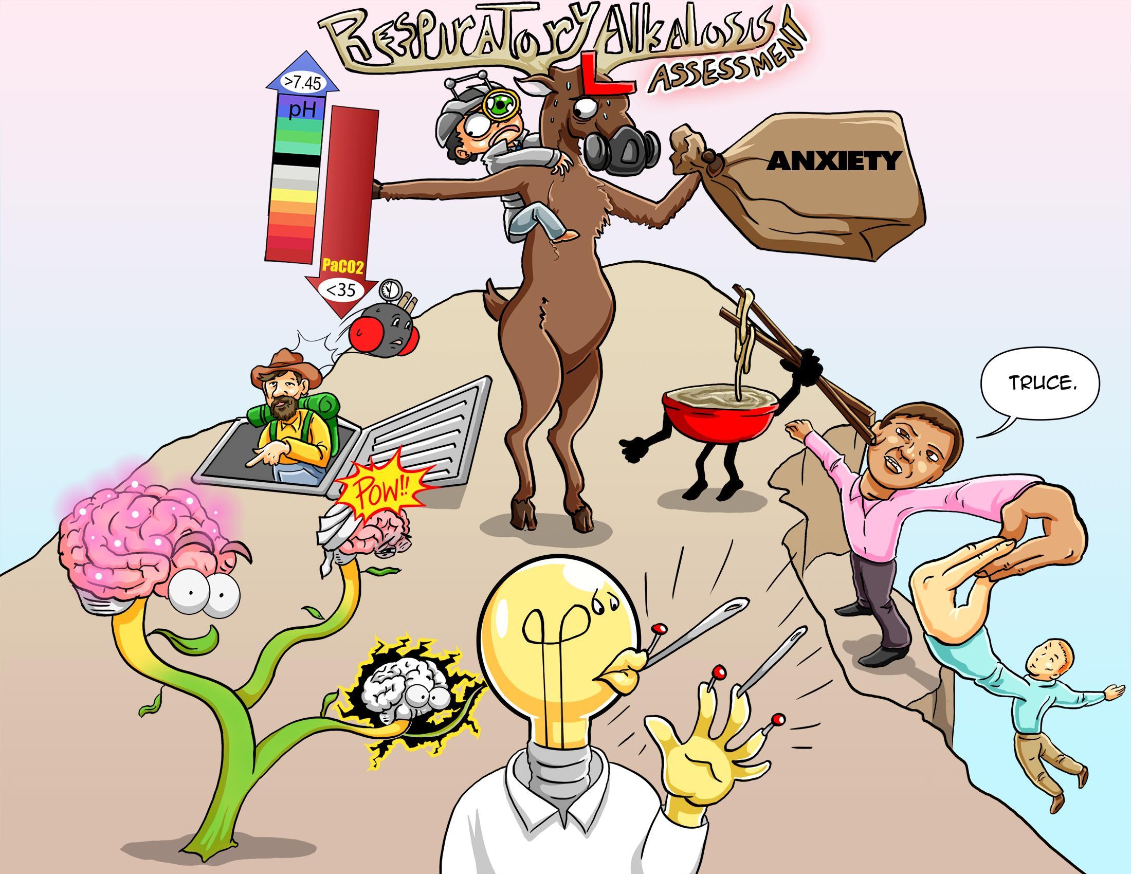 Respiratory Alkalosis Assessment