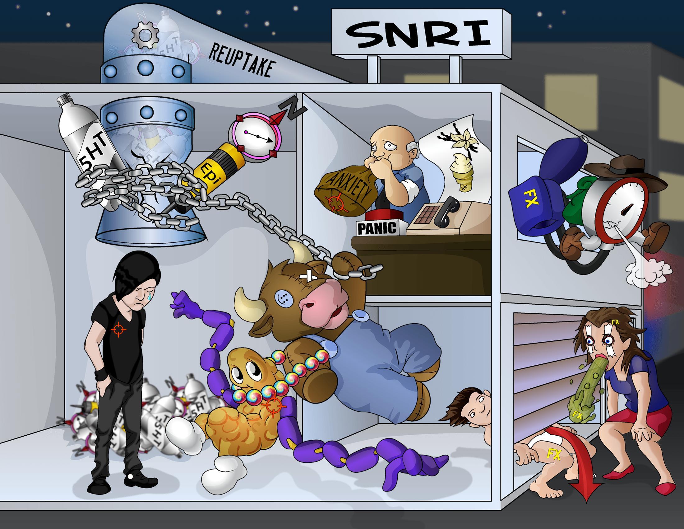 Serotonin Norepinephrine Reuptake Inhibitors (SNRIs)