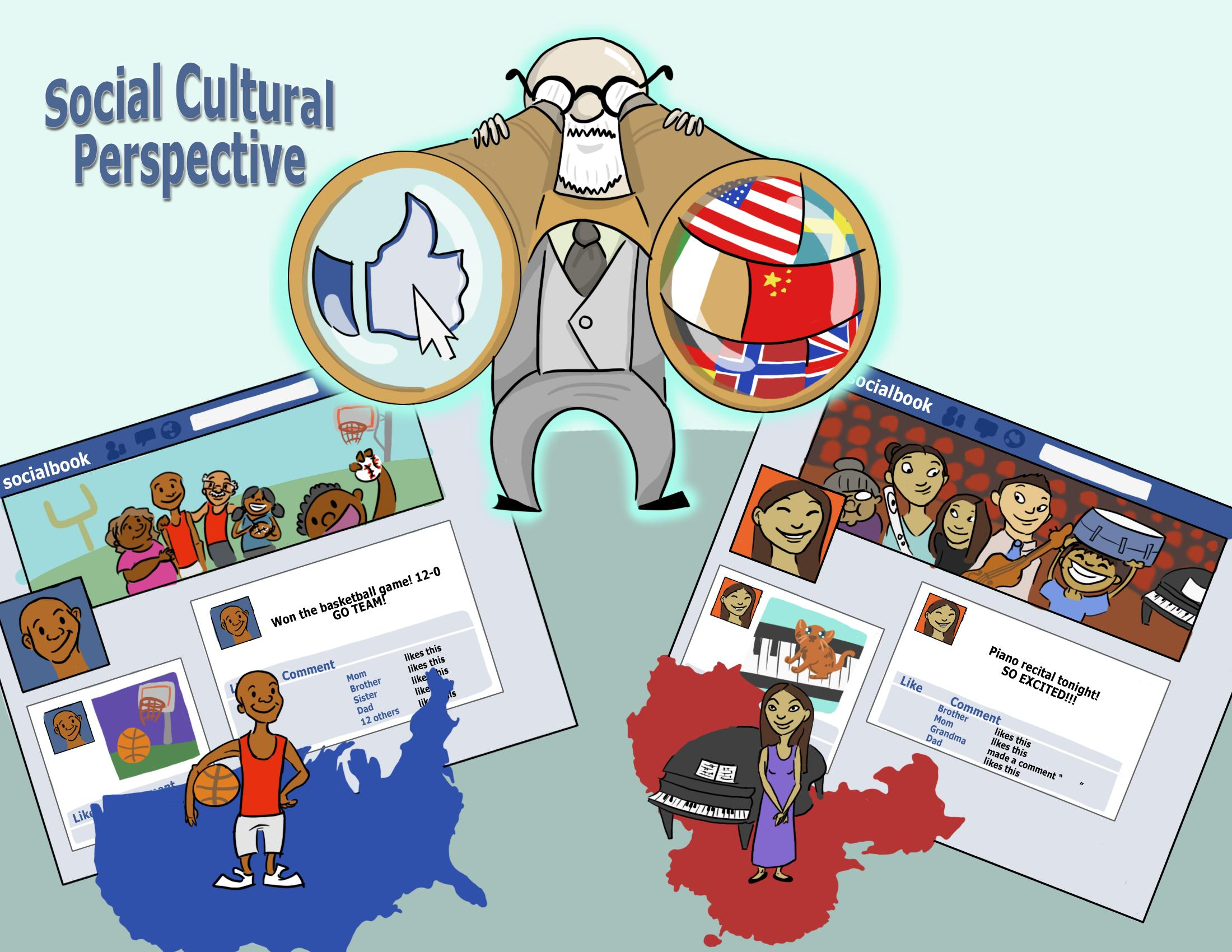 Social/Cultural Perspective of Human Behavior