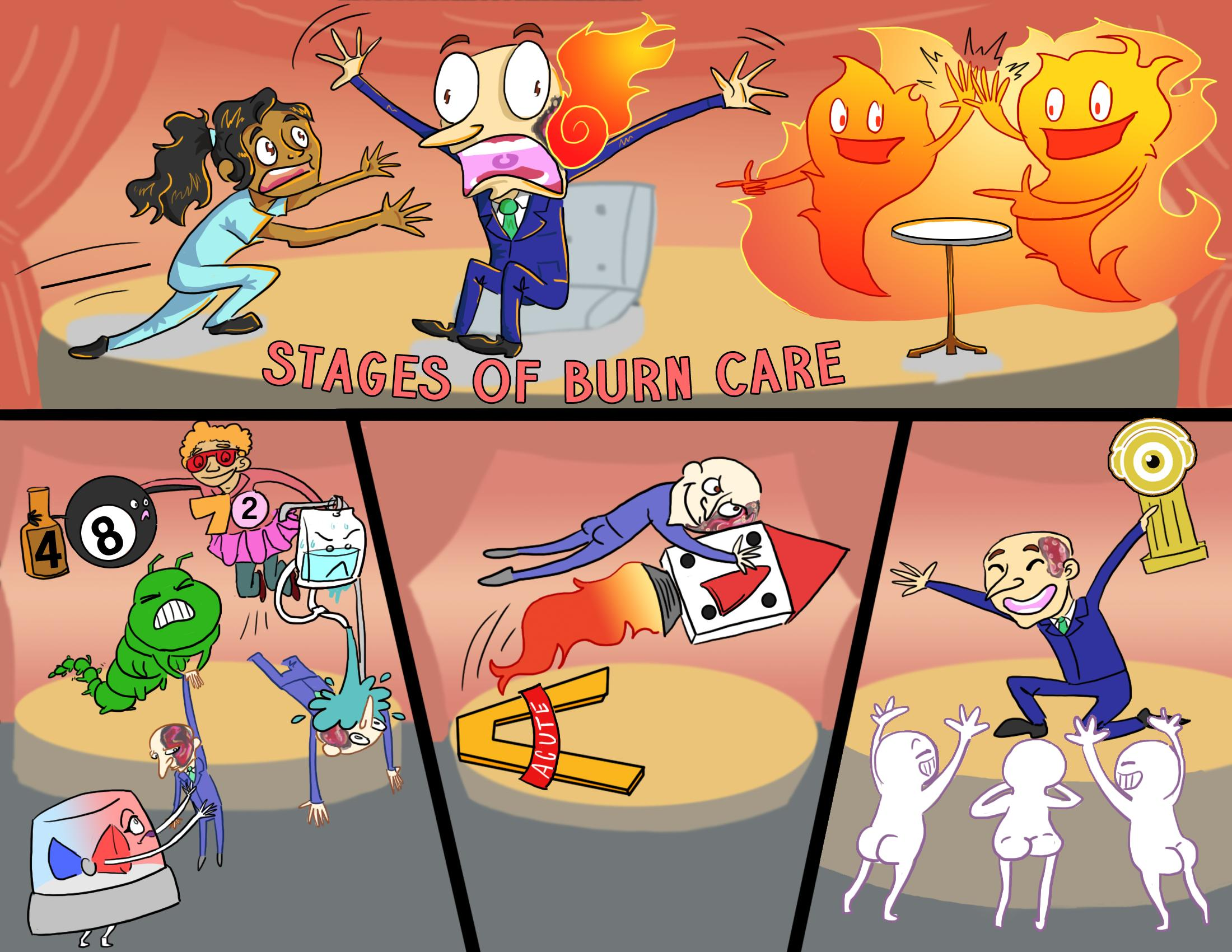 Stages of Burn Care
