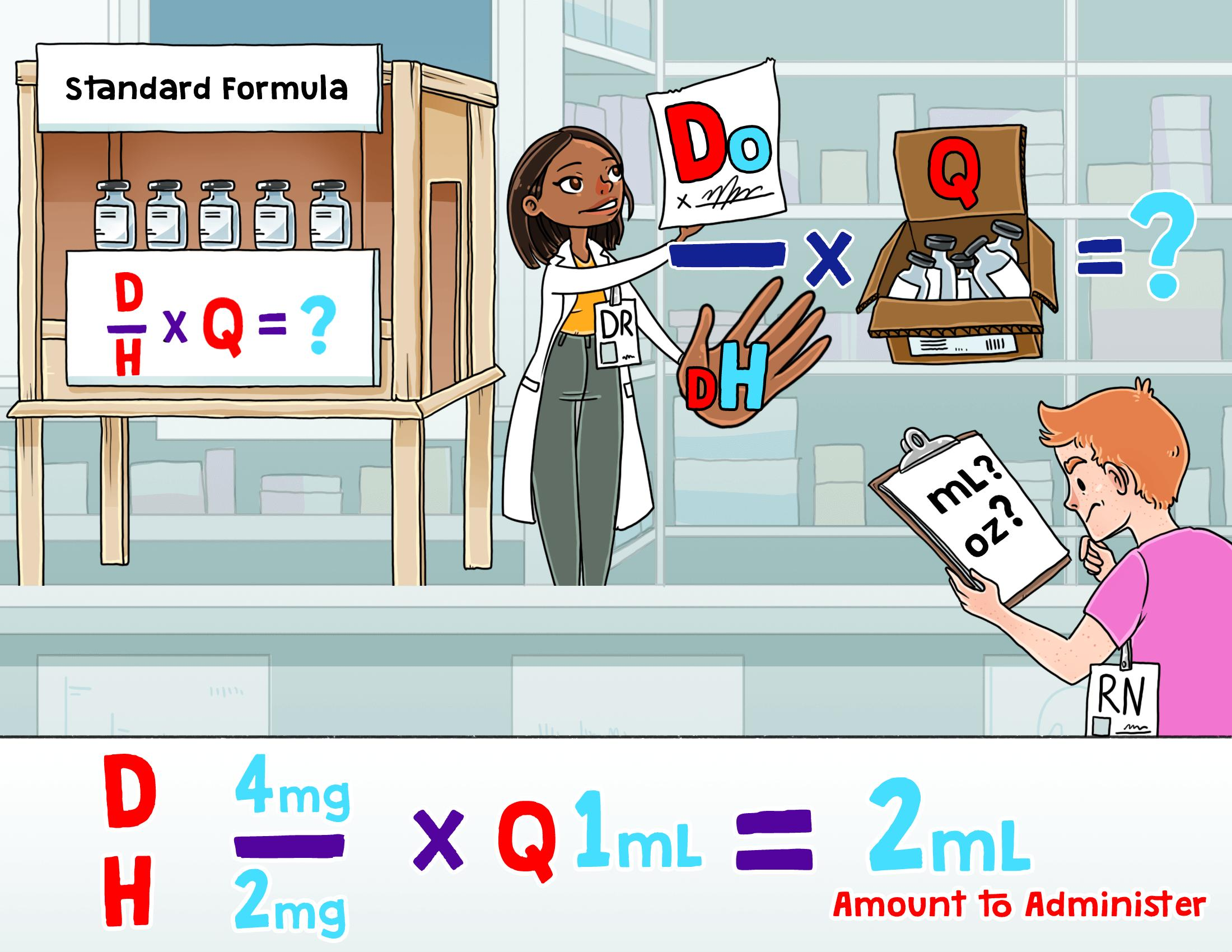 Standard Formula