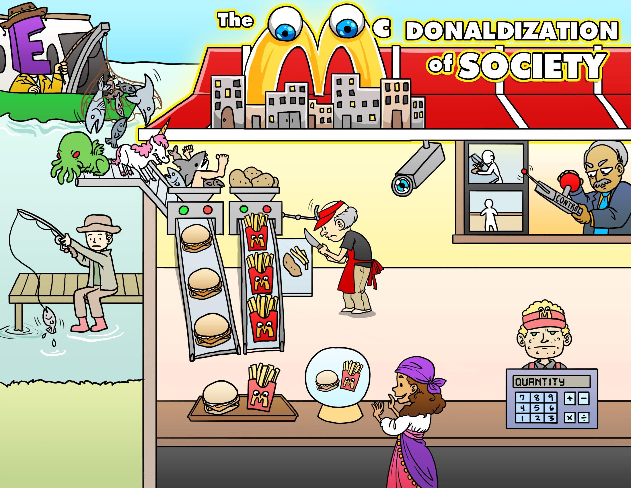 The McDonaldization of Society
