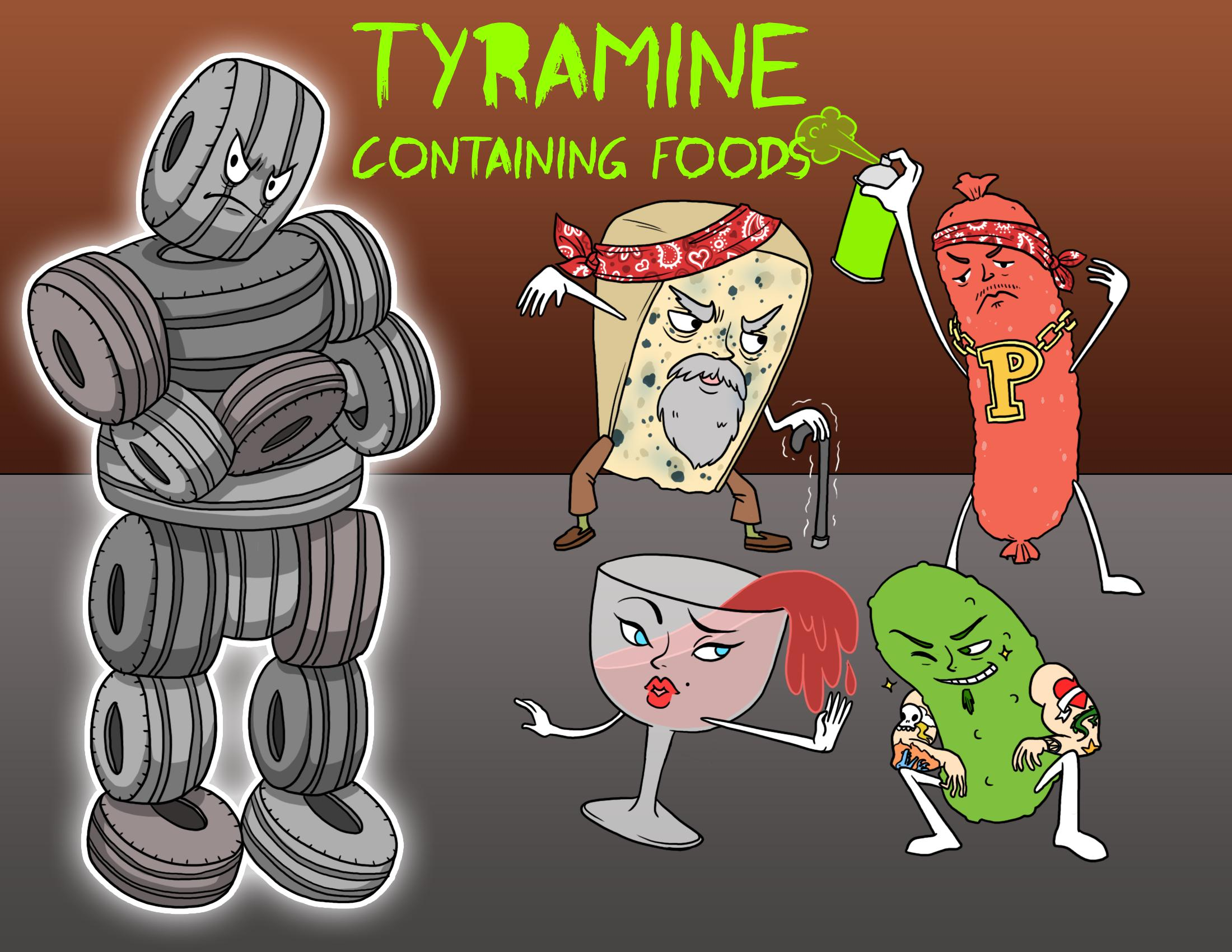 Tyramine Containing Foods