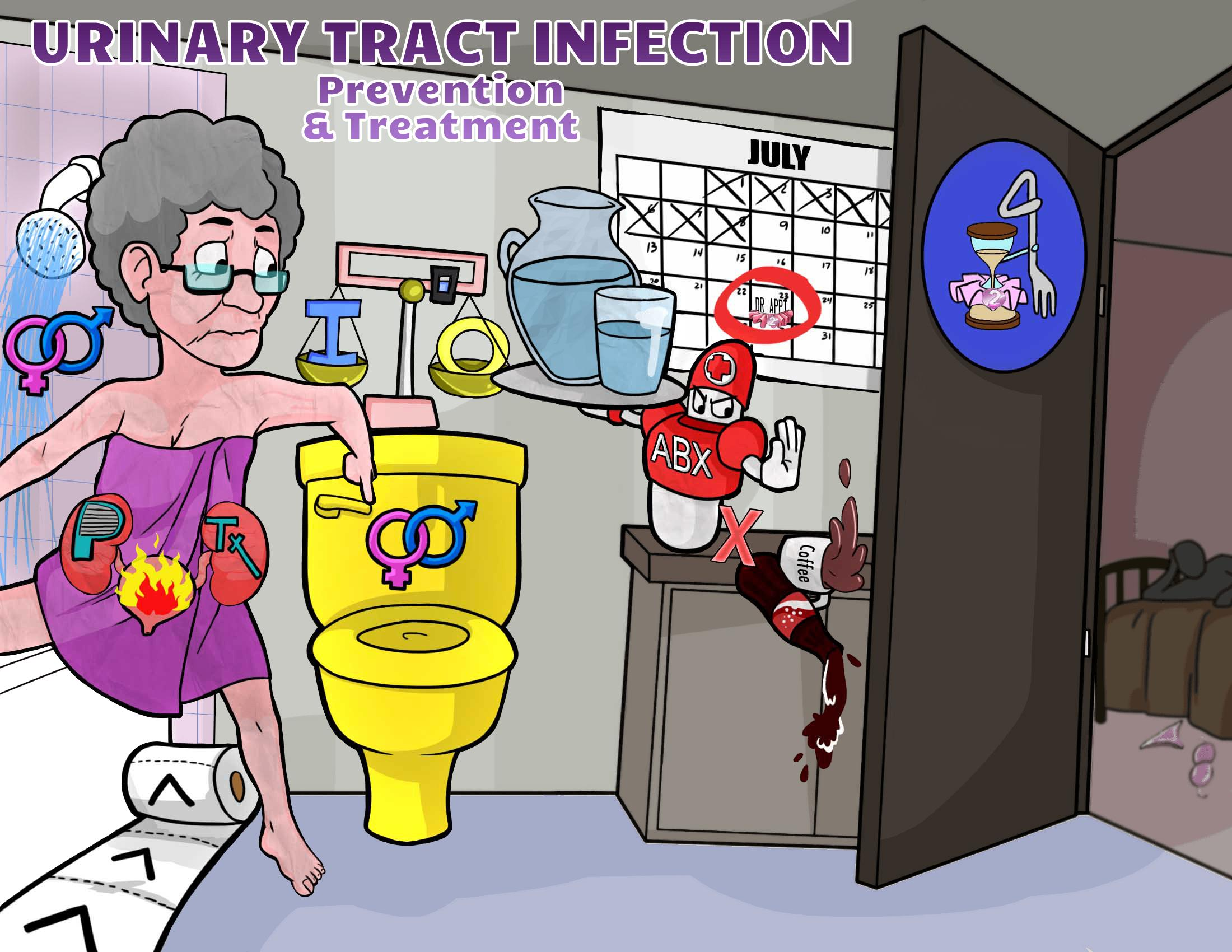 Urinary Tract Infection Prevention and Treatment