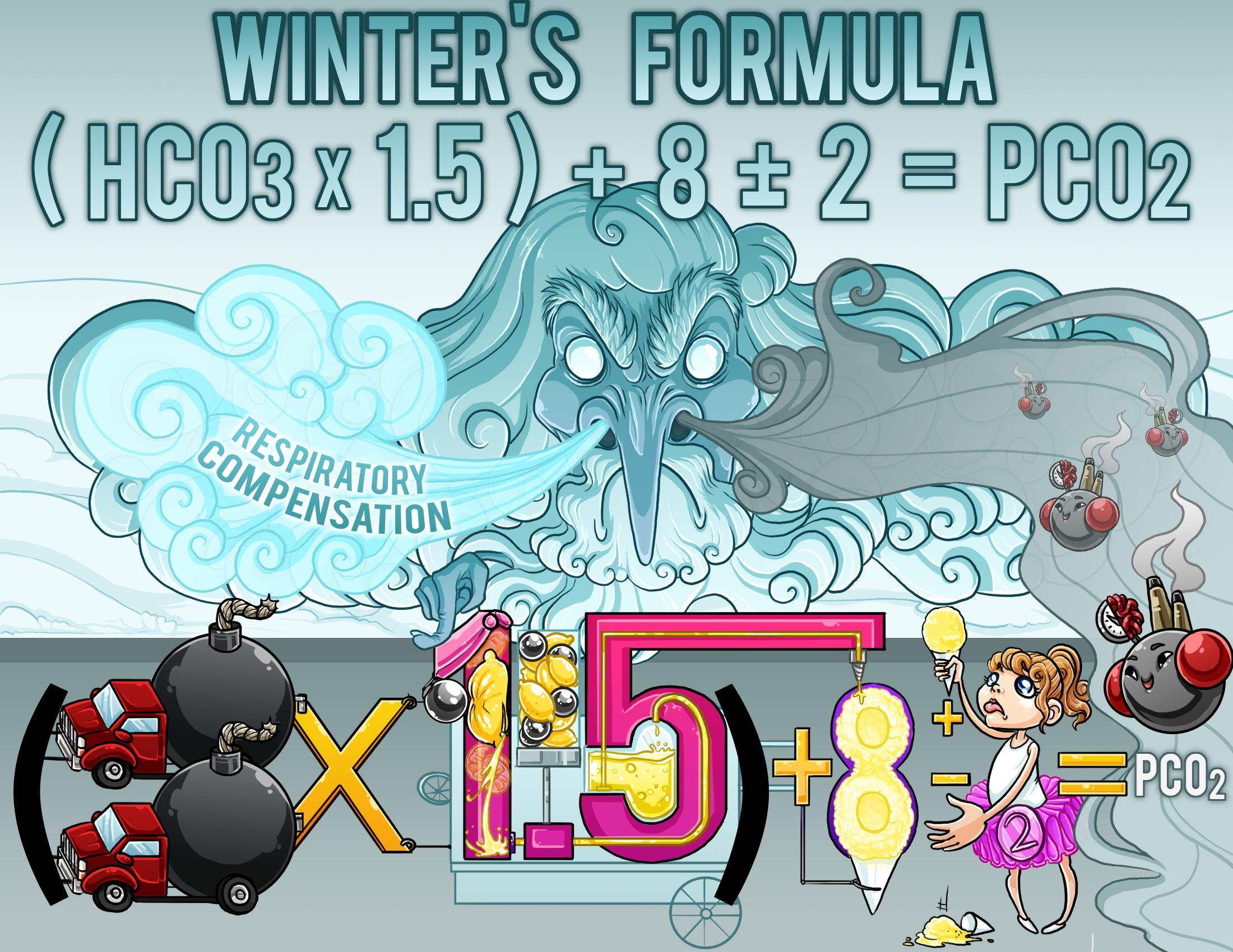 Winter's Formula