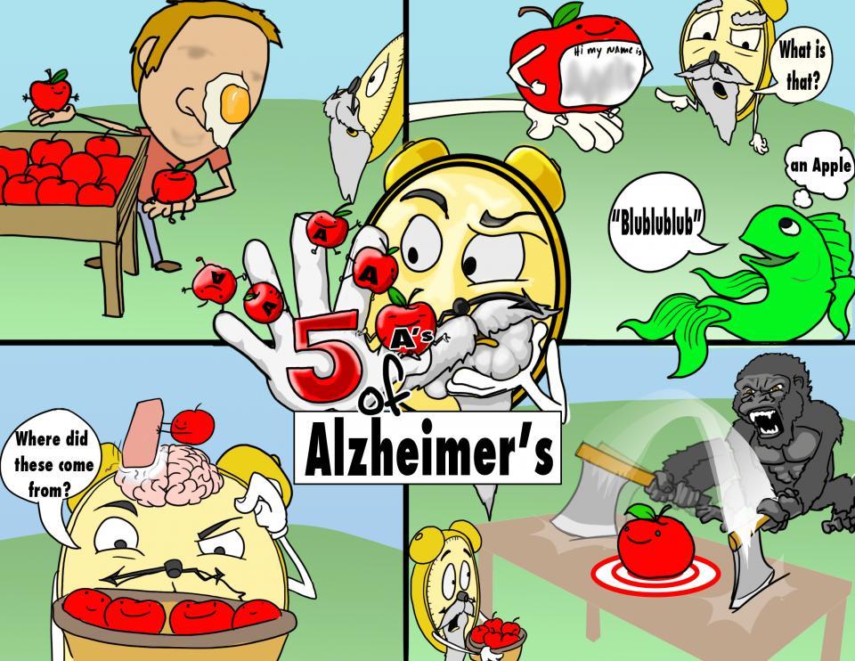 5 A's of Alzheimer's Disease