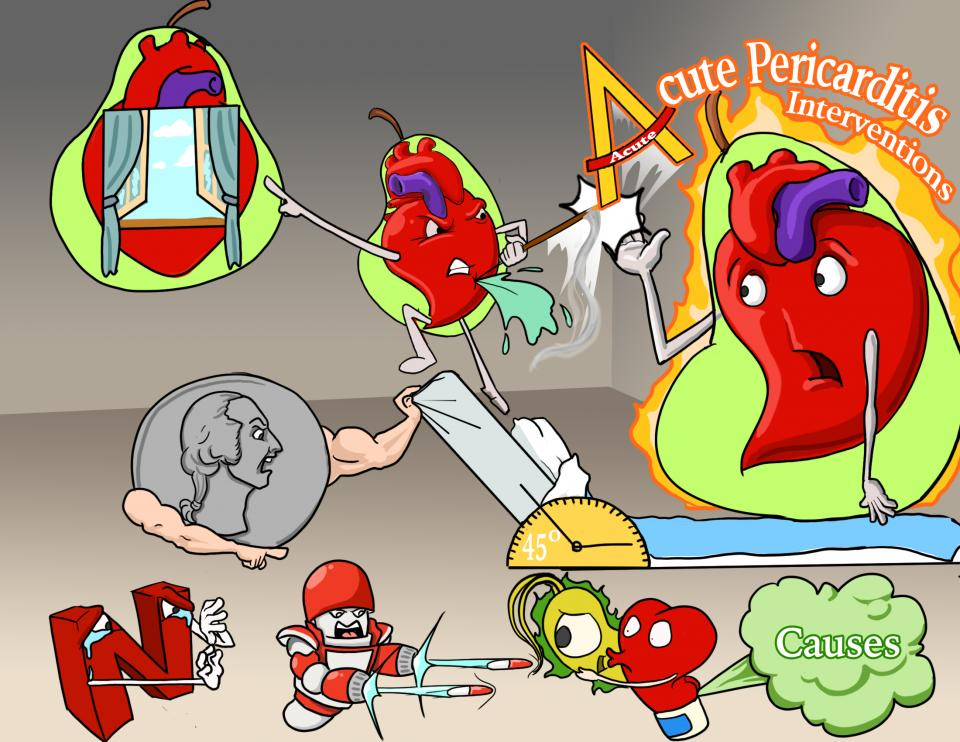 Acute Pericarditis Interventions (OLD VERSION)