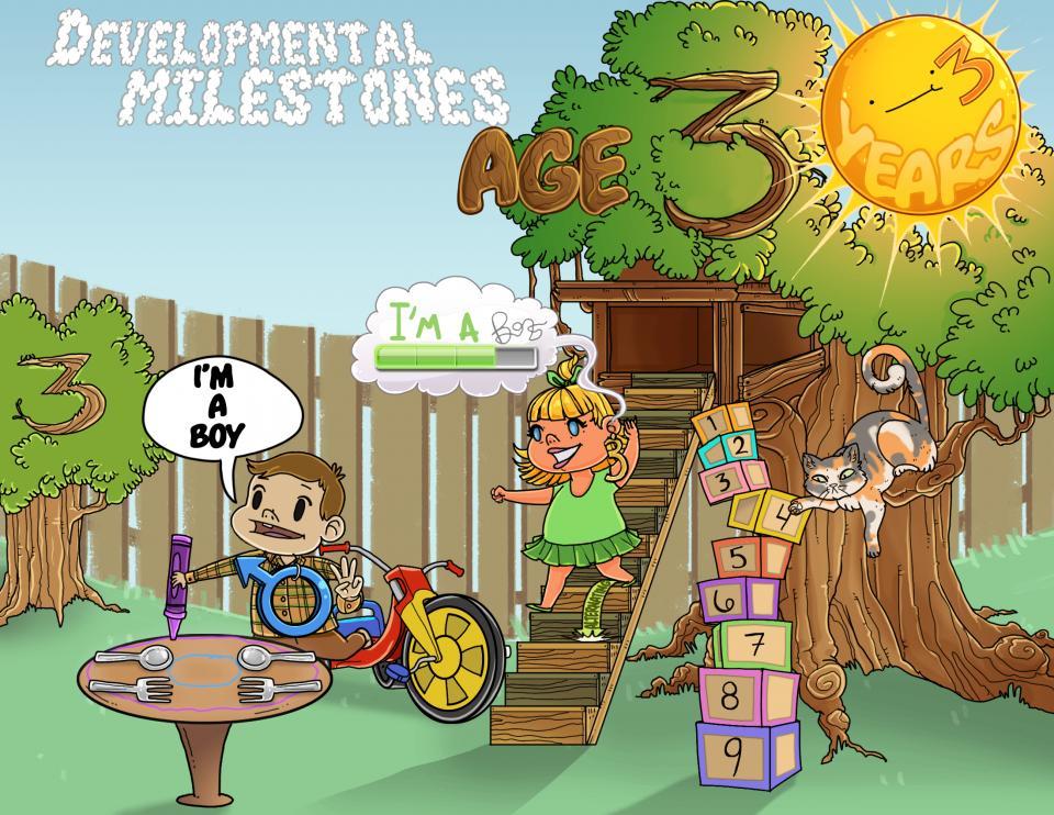 Age 3 Years - Developmental Milestones