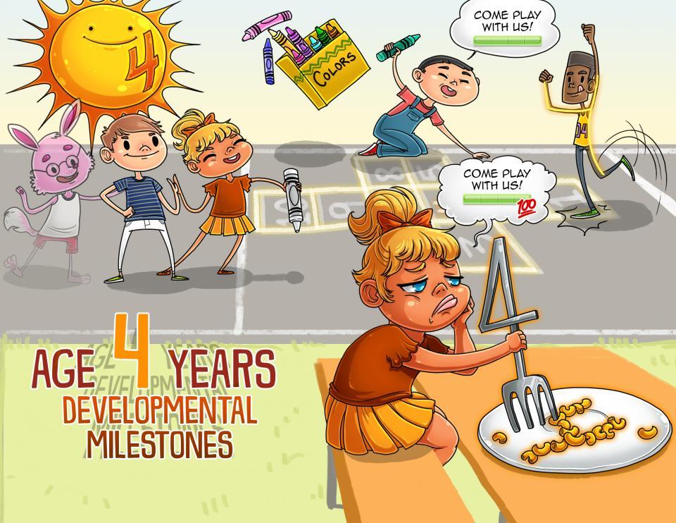 Age 4 Years - Developmental Milestones