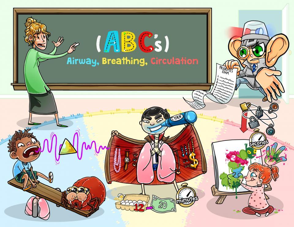 Airway, Breathing, Circulation (ABC's)