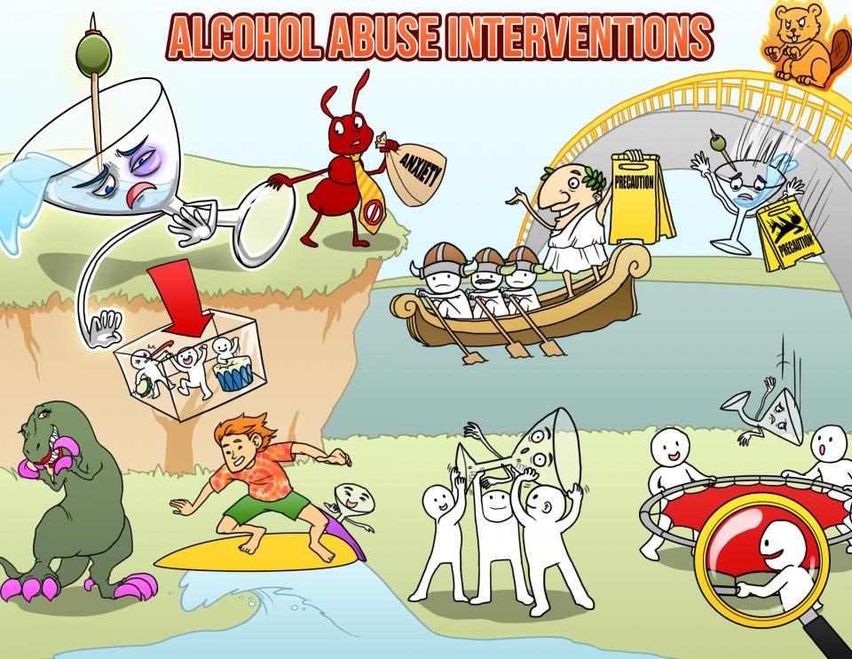 Alcohol Abuse Interventions