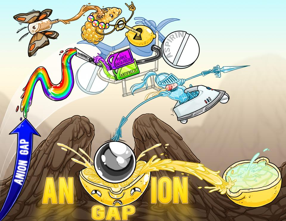 Anion Gap Metabolic Acidosis