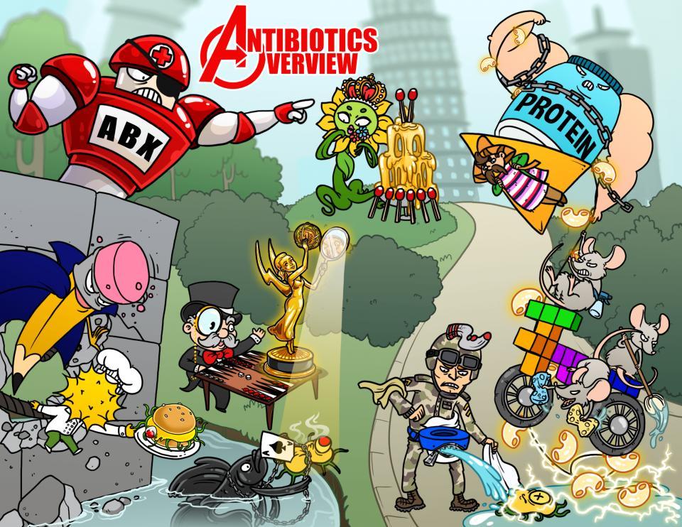 Antibiotics Overview