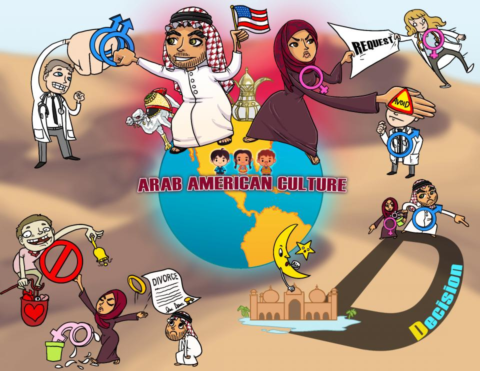 Arab American Culture