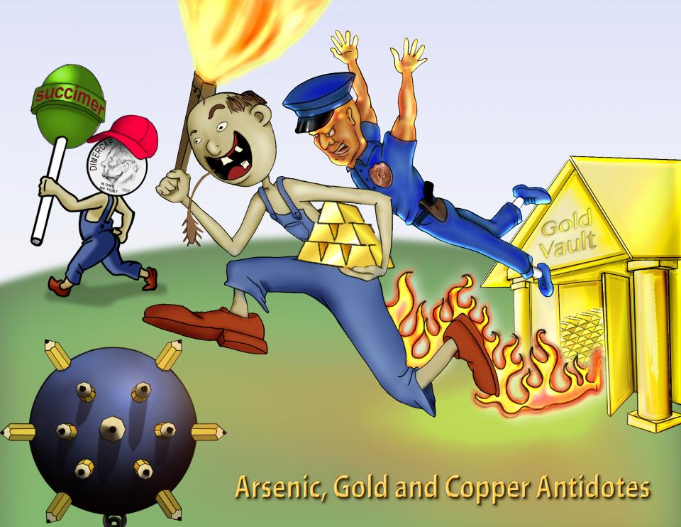 Arsenic, Gold and Copper Antidotes