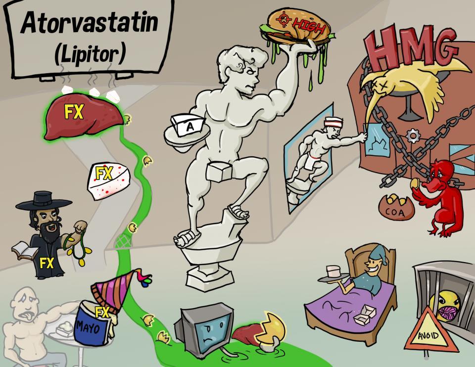 Atorvastatin (Lipitor)